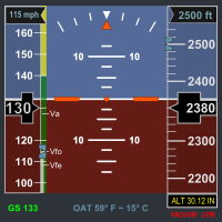 Electronic flight display