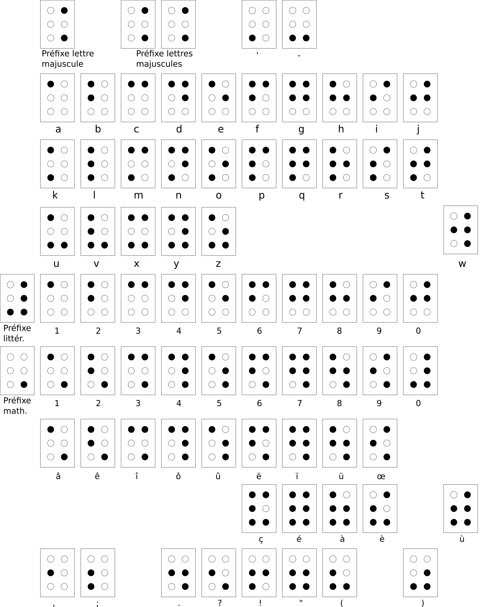 Braille alphabet francais by Cosinus