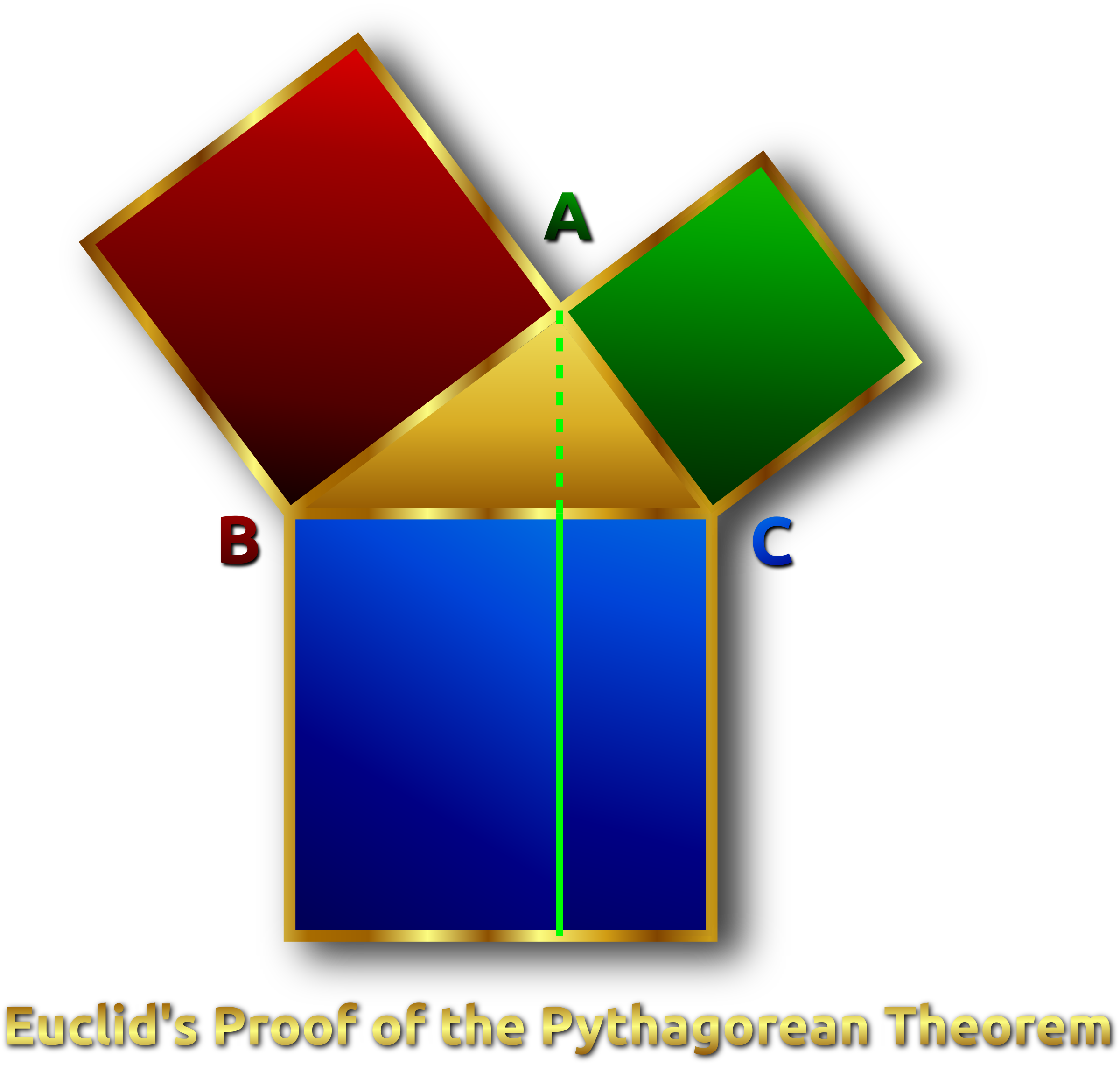Euclid's Pythagorean Theorem Proof Remix by Merlin2525
