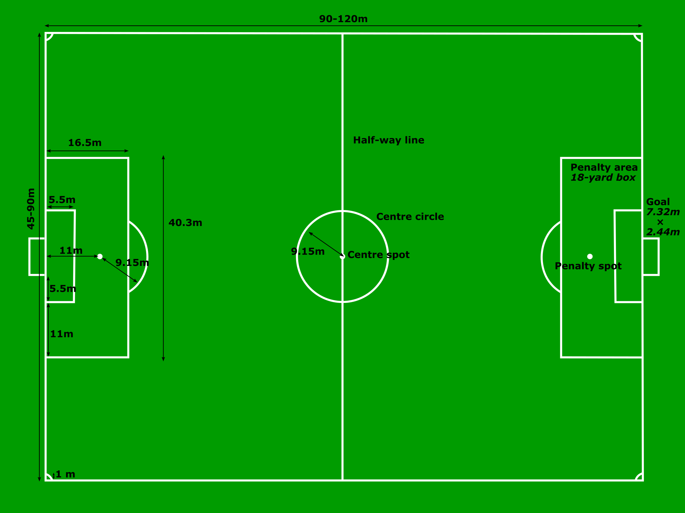 Football Pitch Measurements by focadima