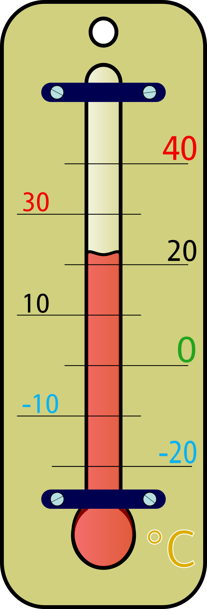 room thermometer celsius by Anonymous