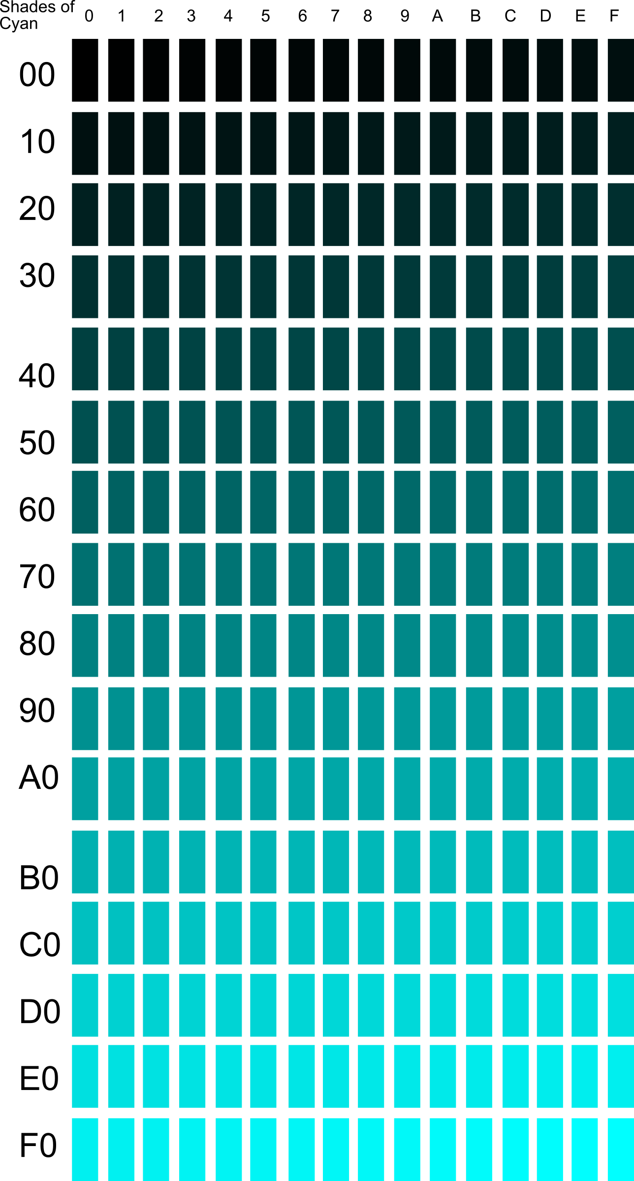 Shades of Cyan by Rfc1394