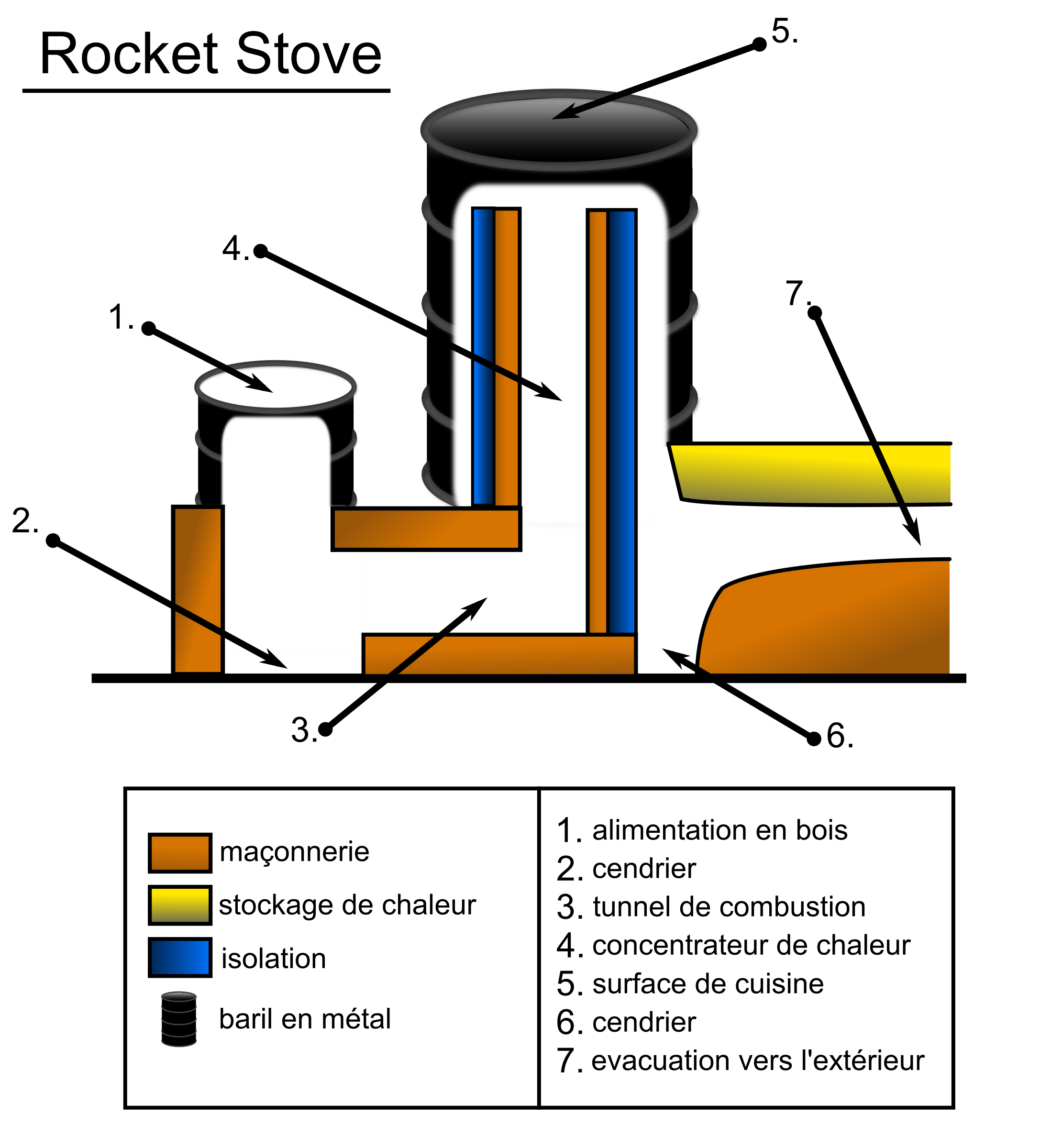 Clipart rocket stove schema for Rocket stove plans