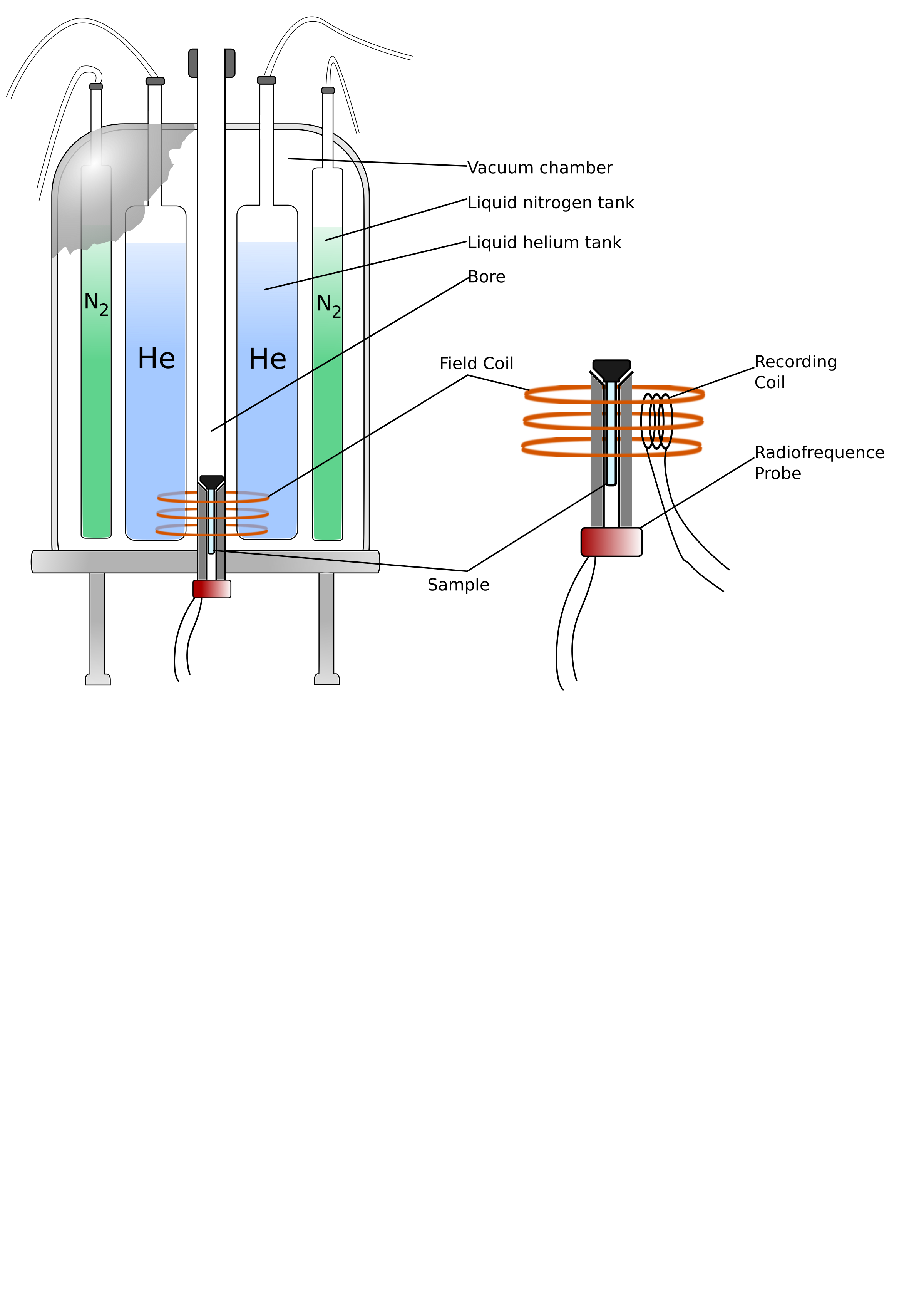 NMR spectrometer scheme english by HcN