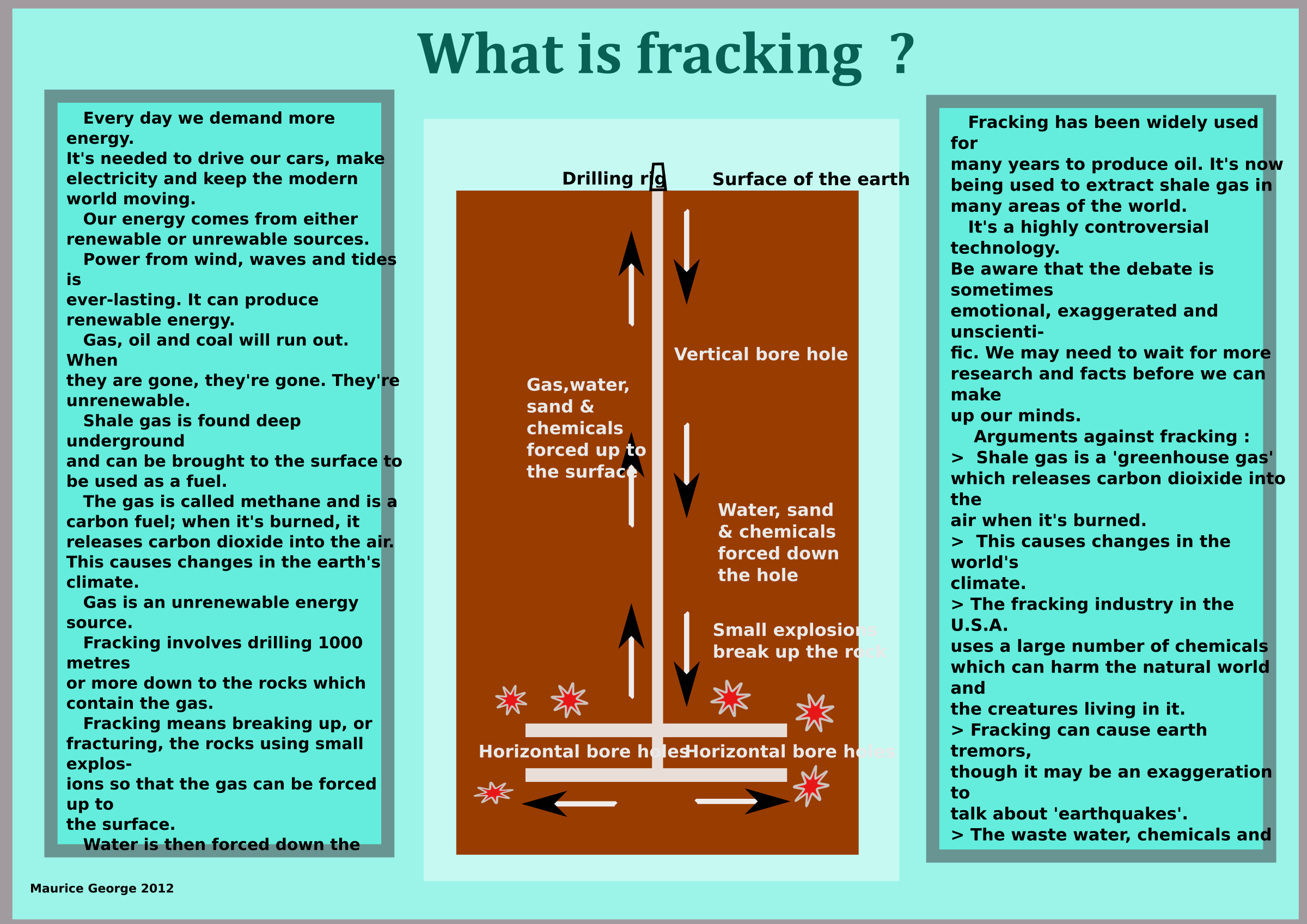 What is fracking ? by mauriceg