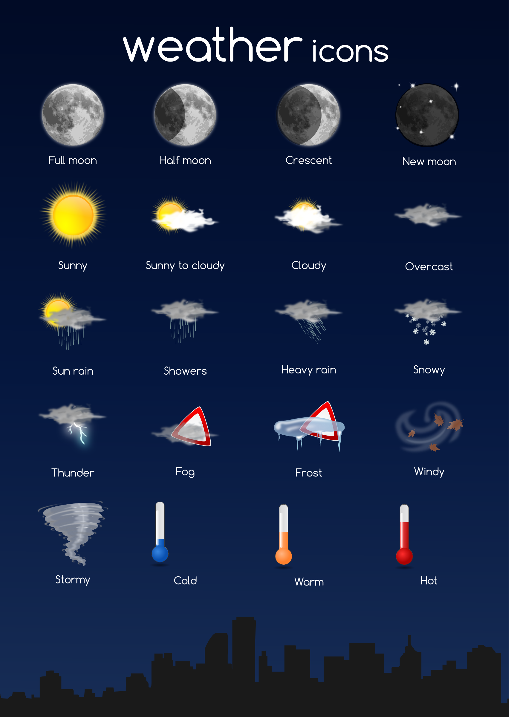 weather icon - complete set by gnokii