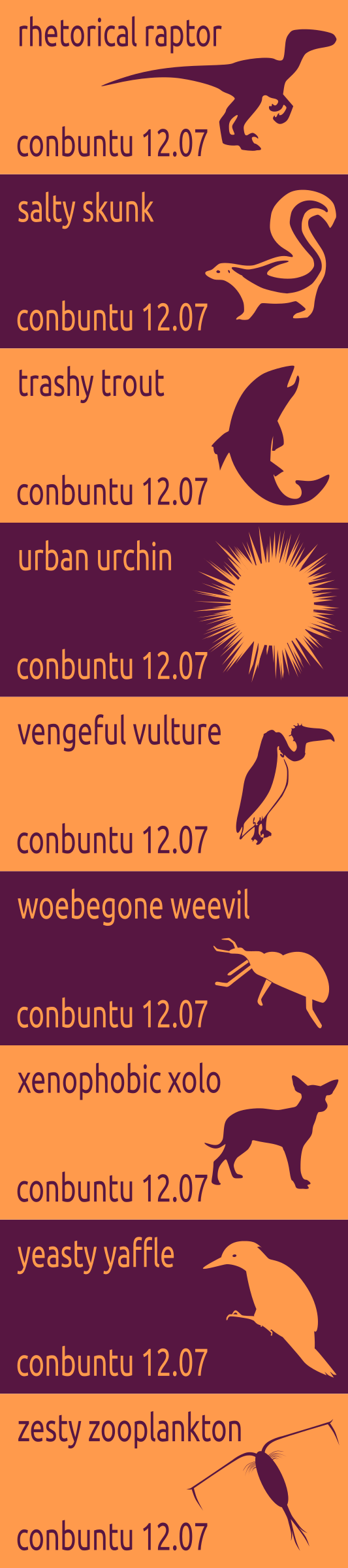 Future Ubuntu Releases by dear_theophilus