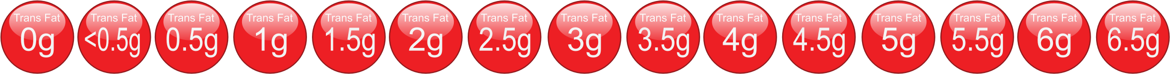 Trans Fat icons - 0g to 6.5g by jhnri4