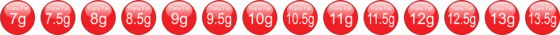 Trans fat icons - 7g to 13.5g by jhnri4