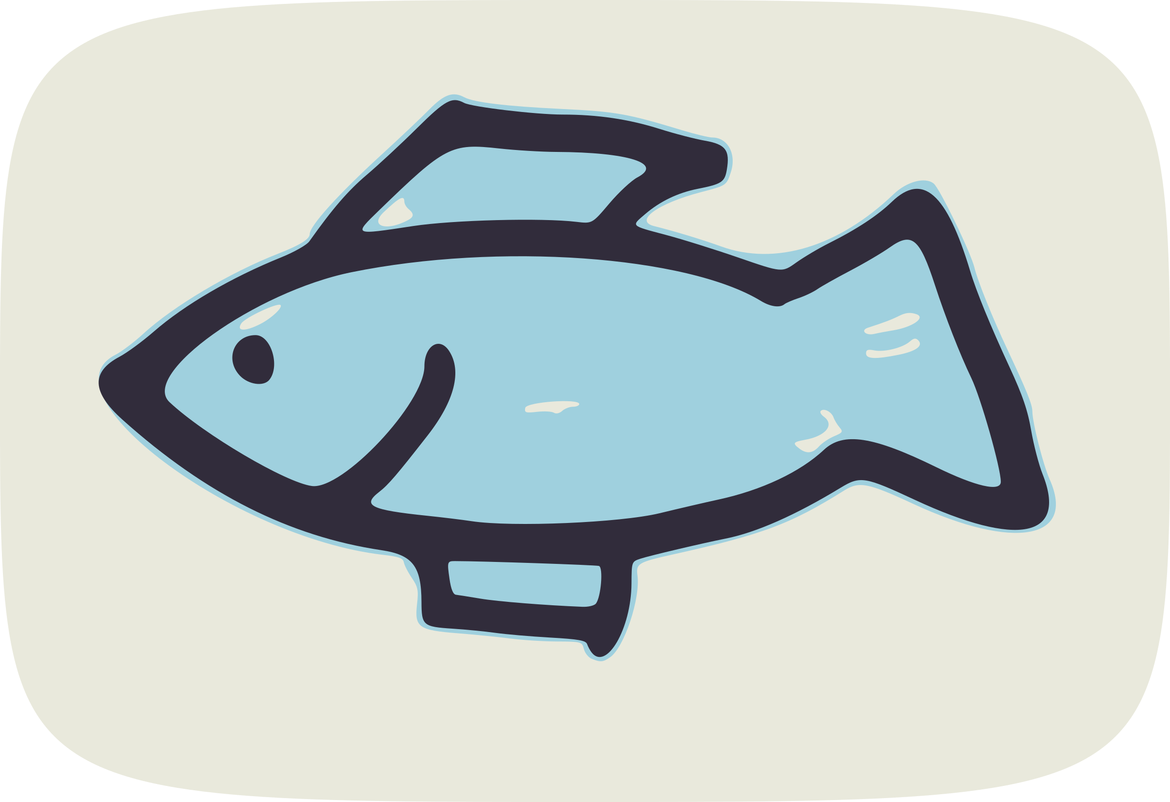 simple fish by global quiz