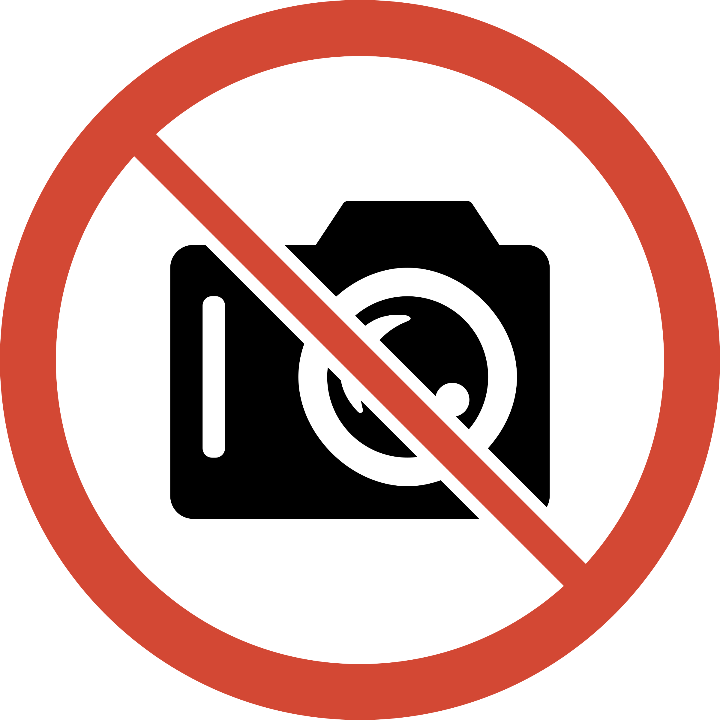 No Camera Sign by libberry