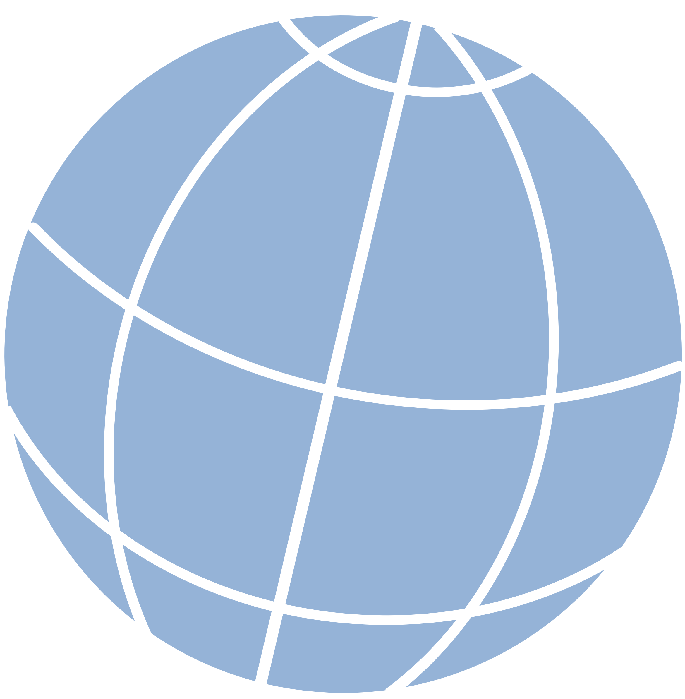Wonderful Simple Globe
