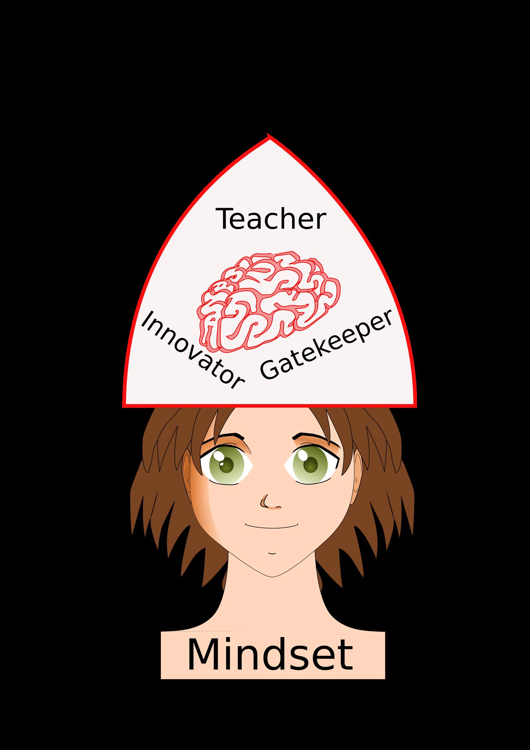 Clipart - Teacher Mindset - Innovator Gatekeeper