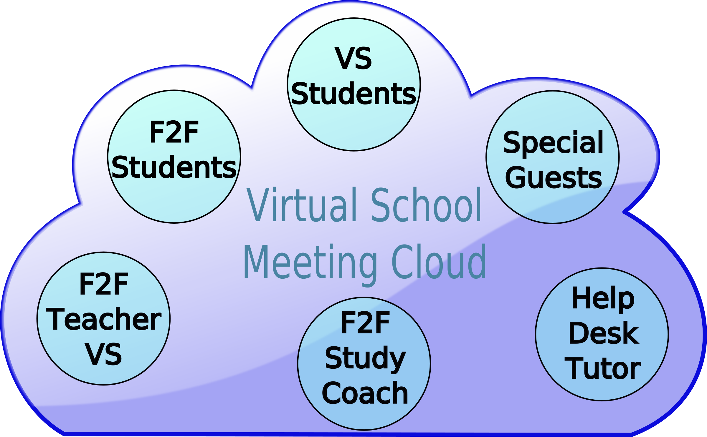 Virtual School Cloud by jjfbbennett