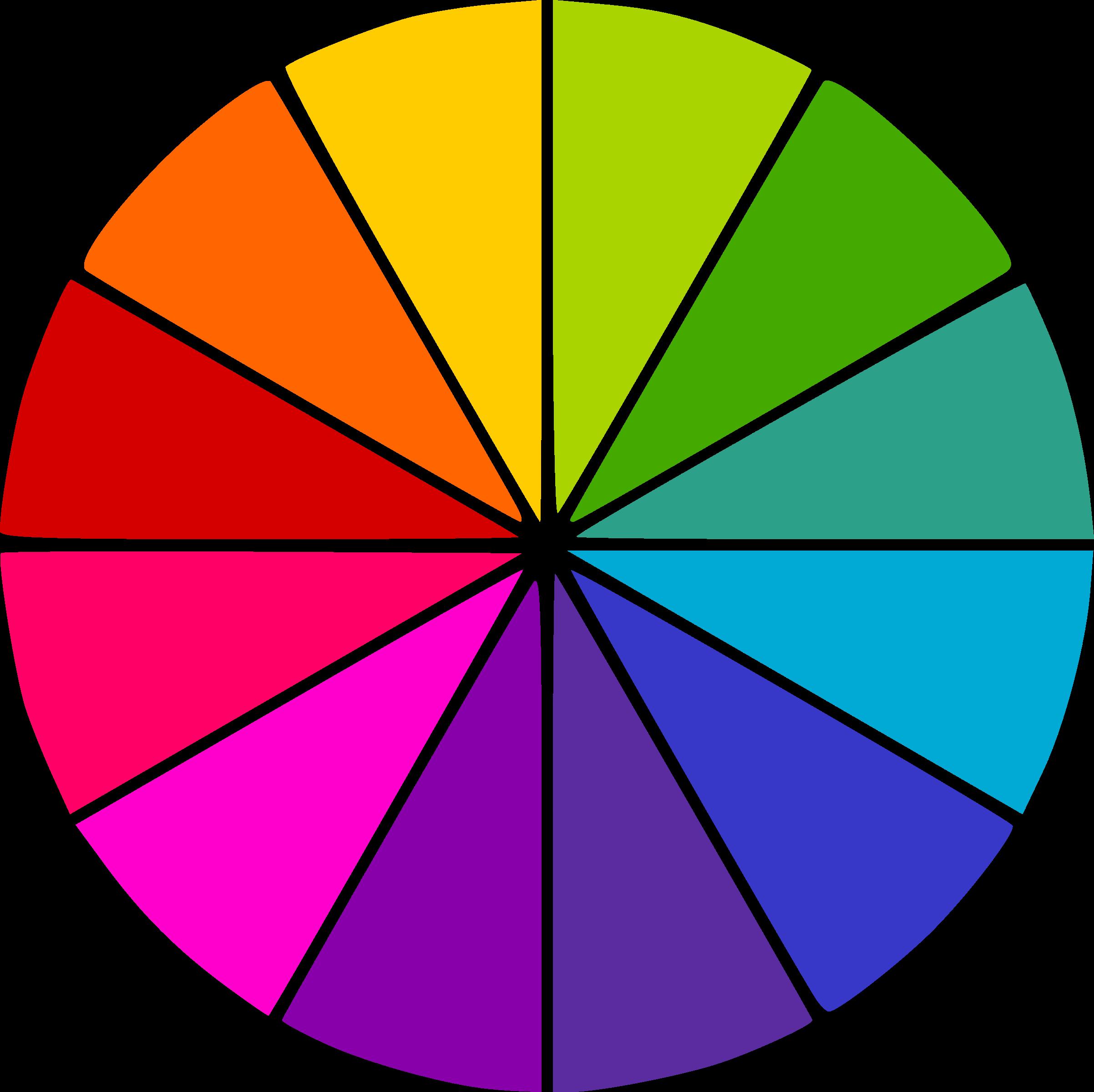 Modern Color Wheel Círculo Cromático