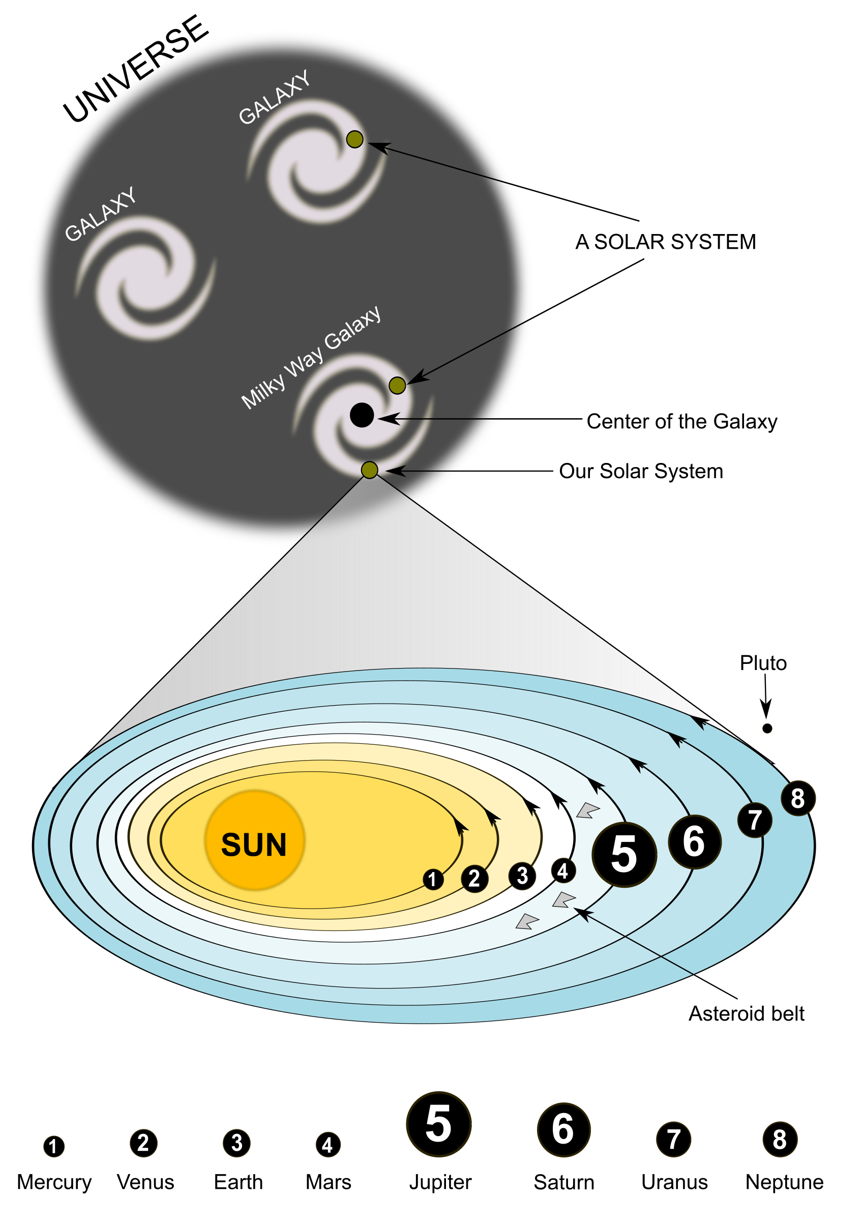 Of solar system pictures