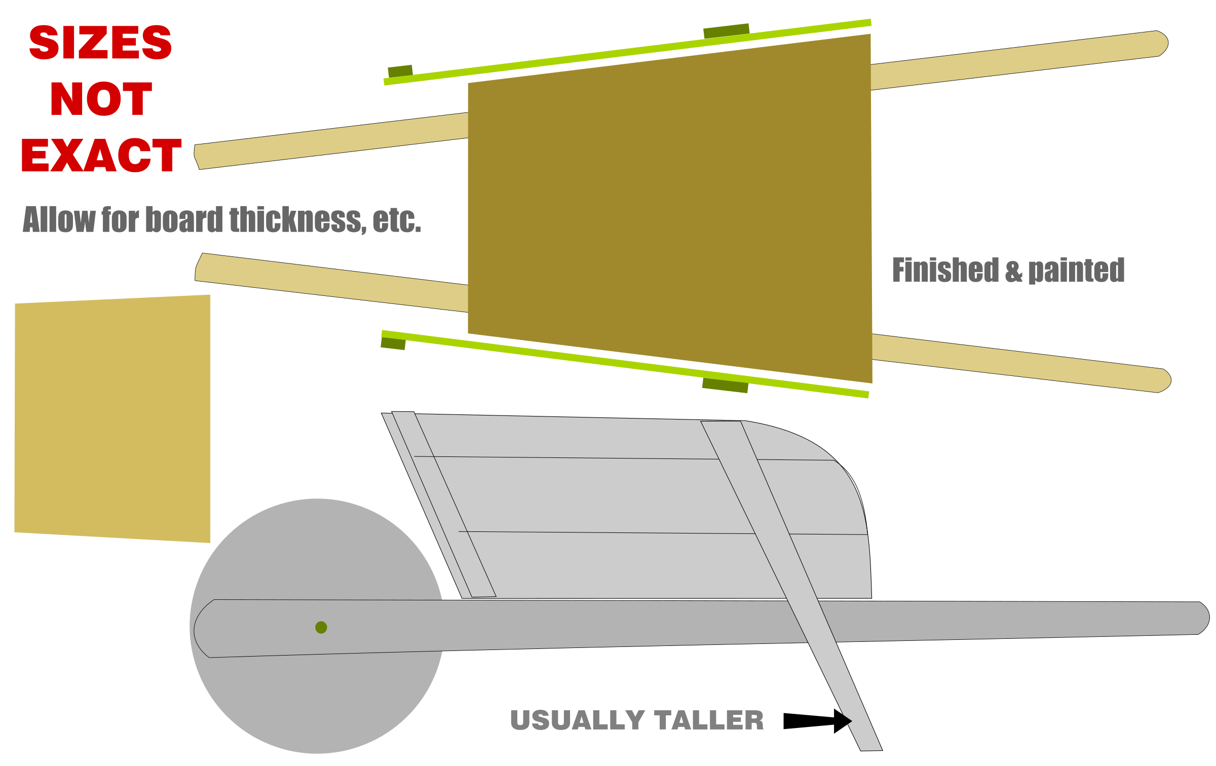 Full size wood wheelbarrow plan by Raker Tooth