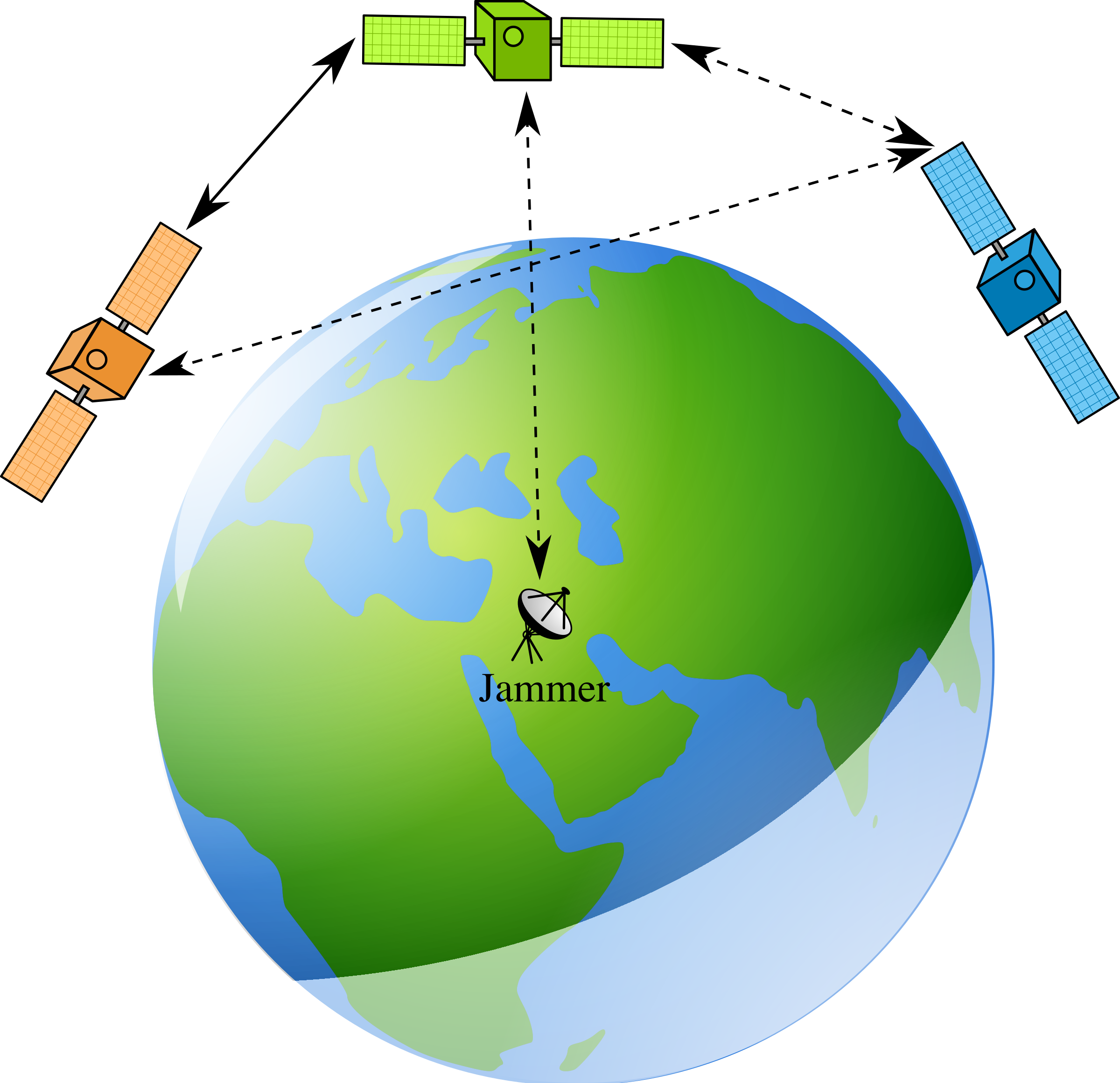 Inter satellite communication by zinka