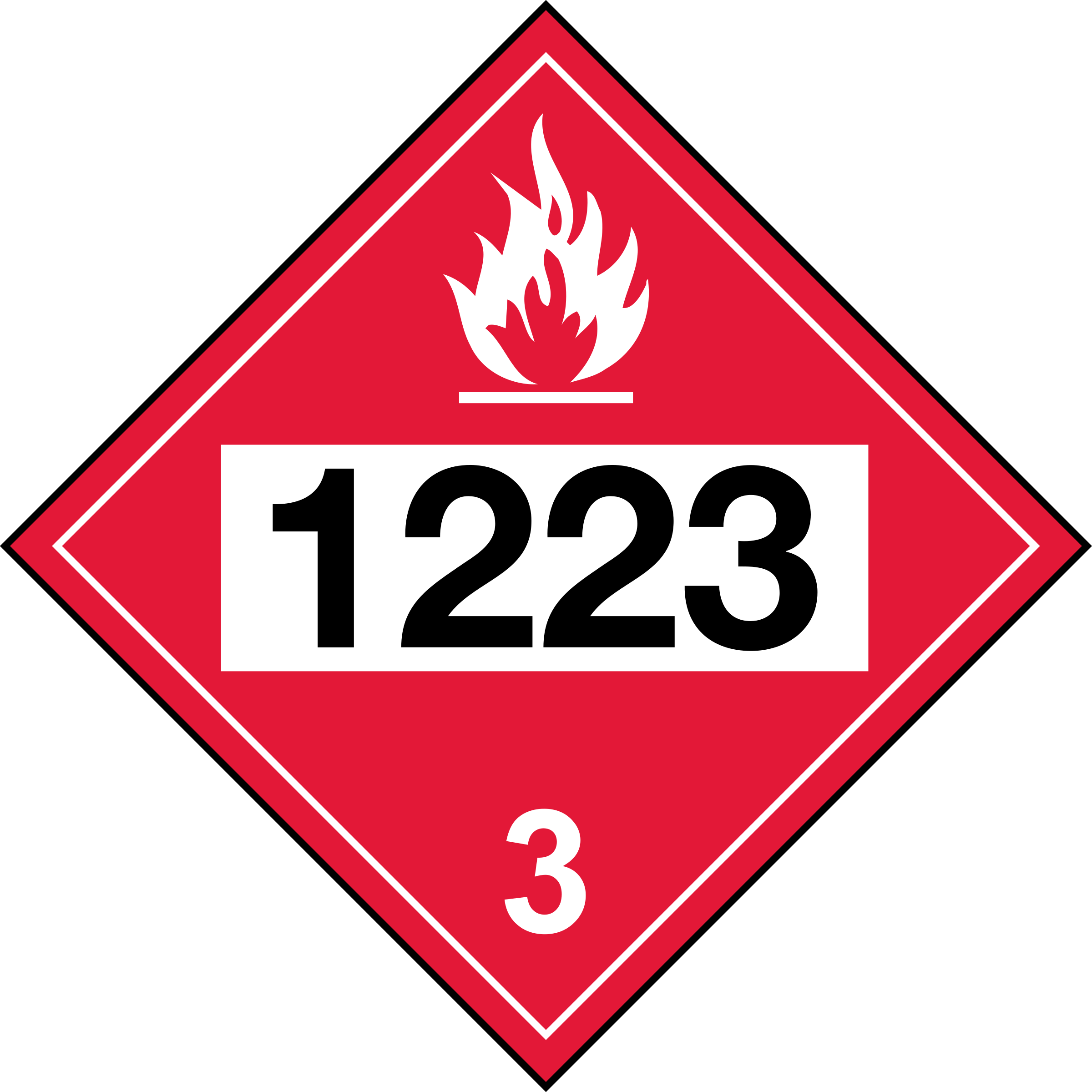 UN 1223 (Kerosene) Flammable Placard by Felix