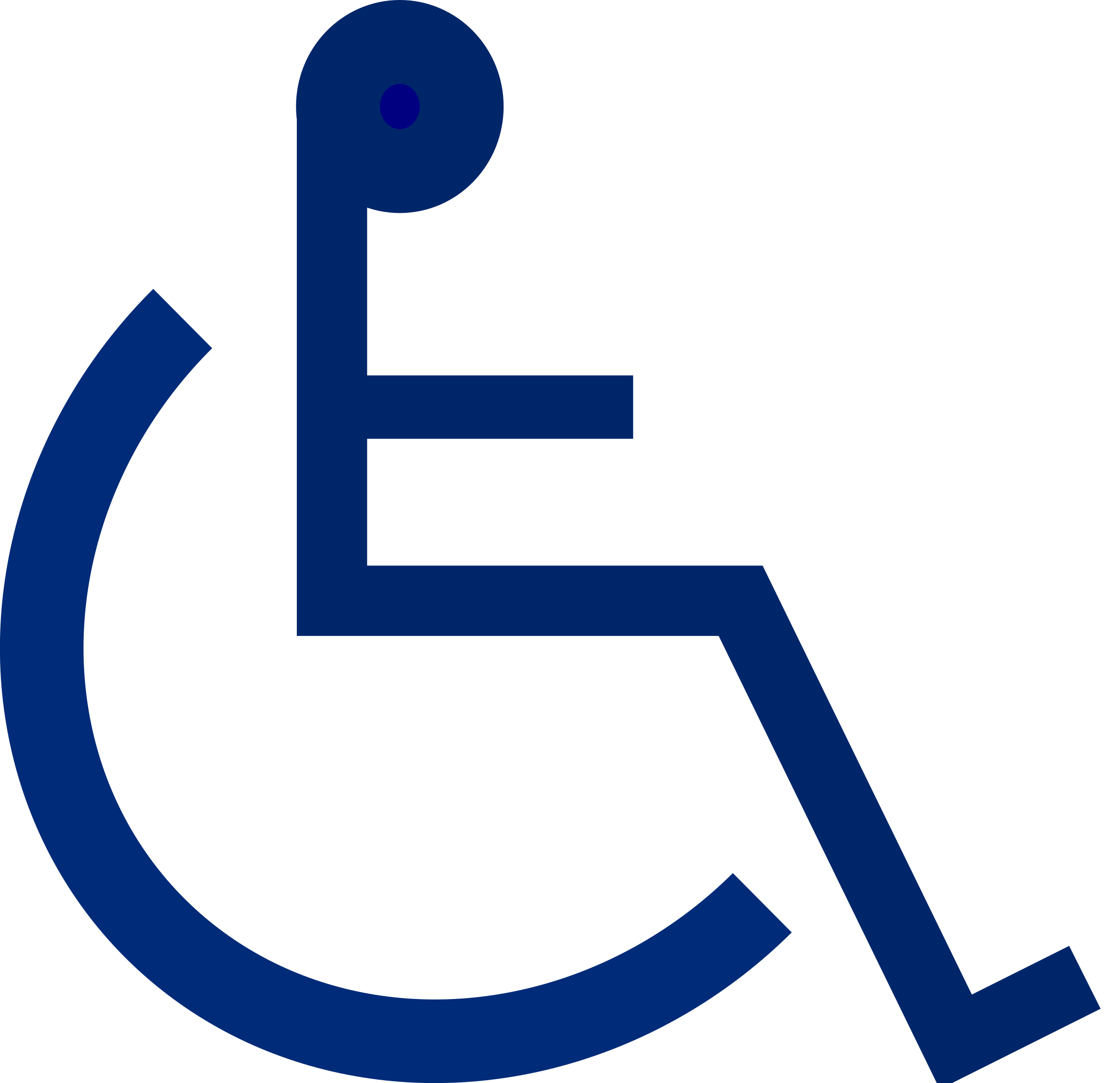 WheelChair-Sign by schoolfreeware