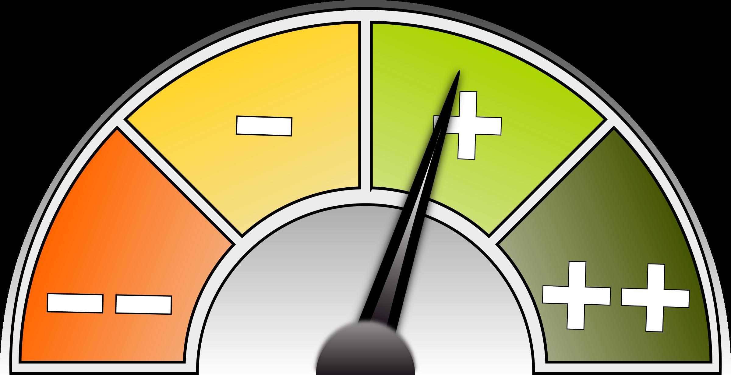 Meter Clip Art : Clipart eval o meter