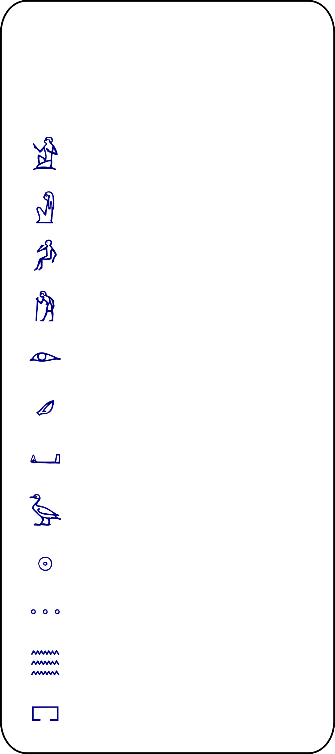 Some Egyptian determinatives by rones