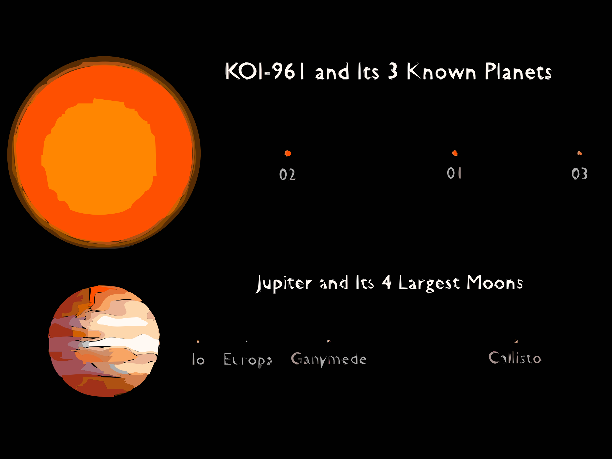 Freebassel Day 961 Koi Planet Comparison by freebassel