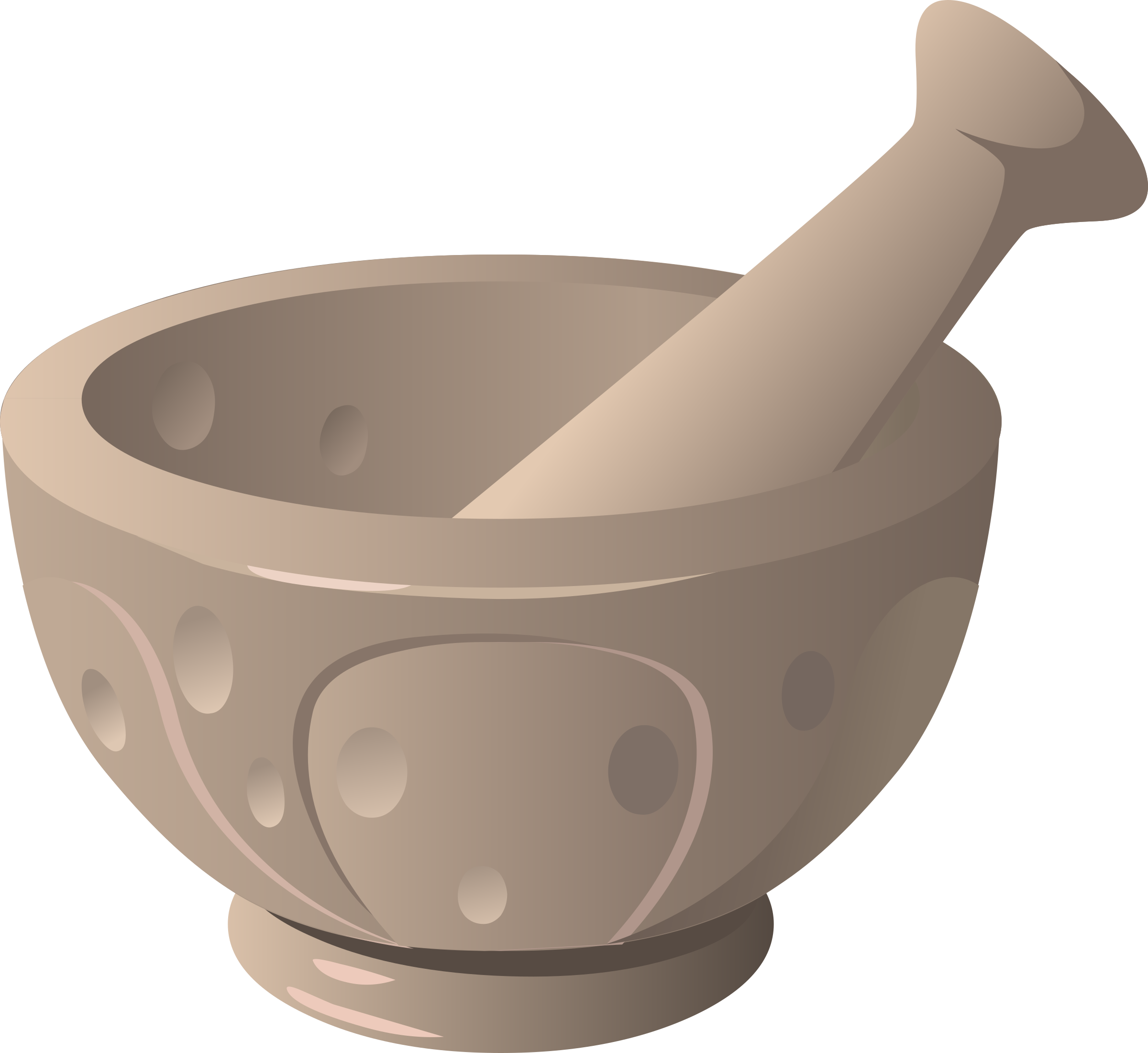 Tools Mortar And Pestle by glitch
