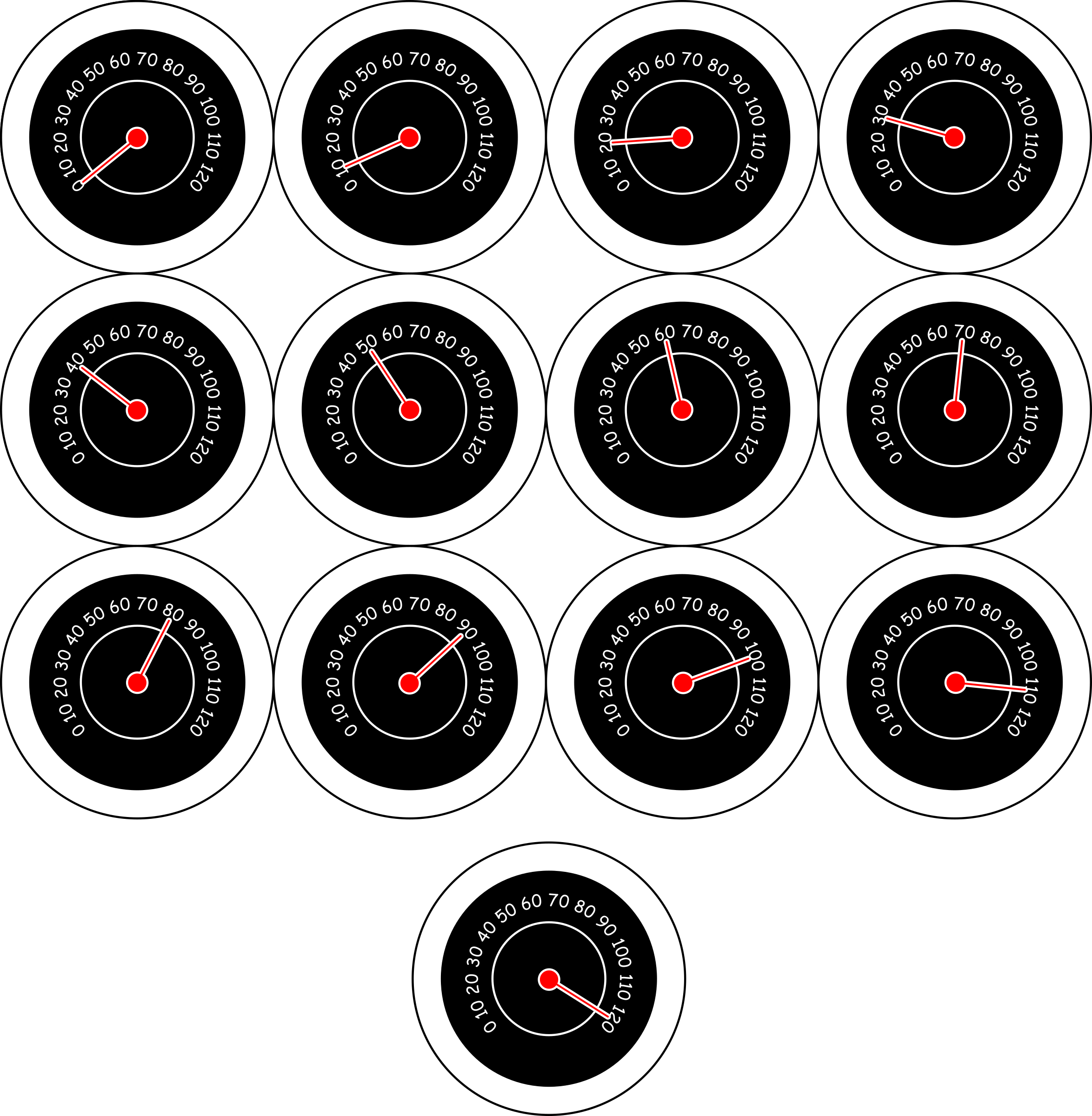 speedometer dials by TomBrough