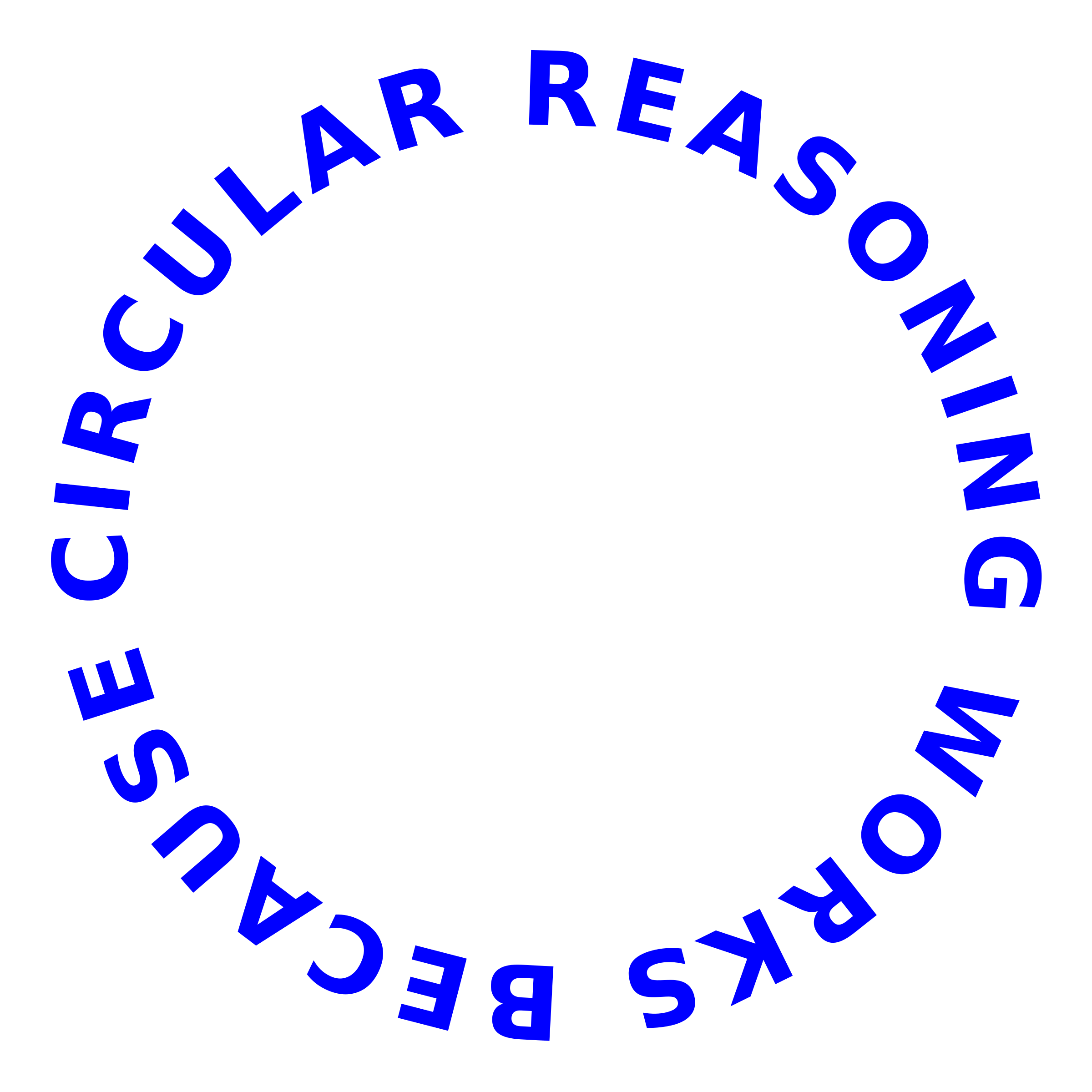Image result for circular reasoning