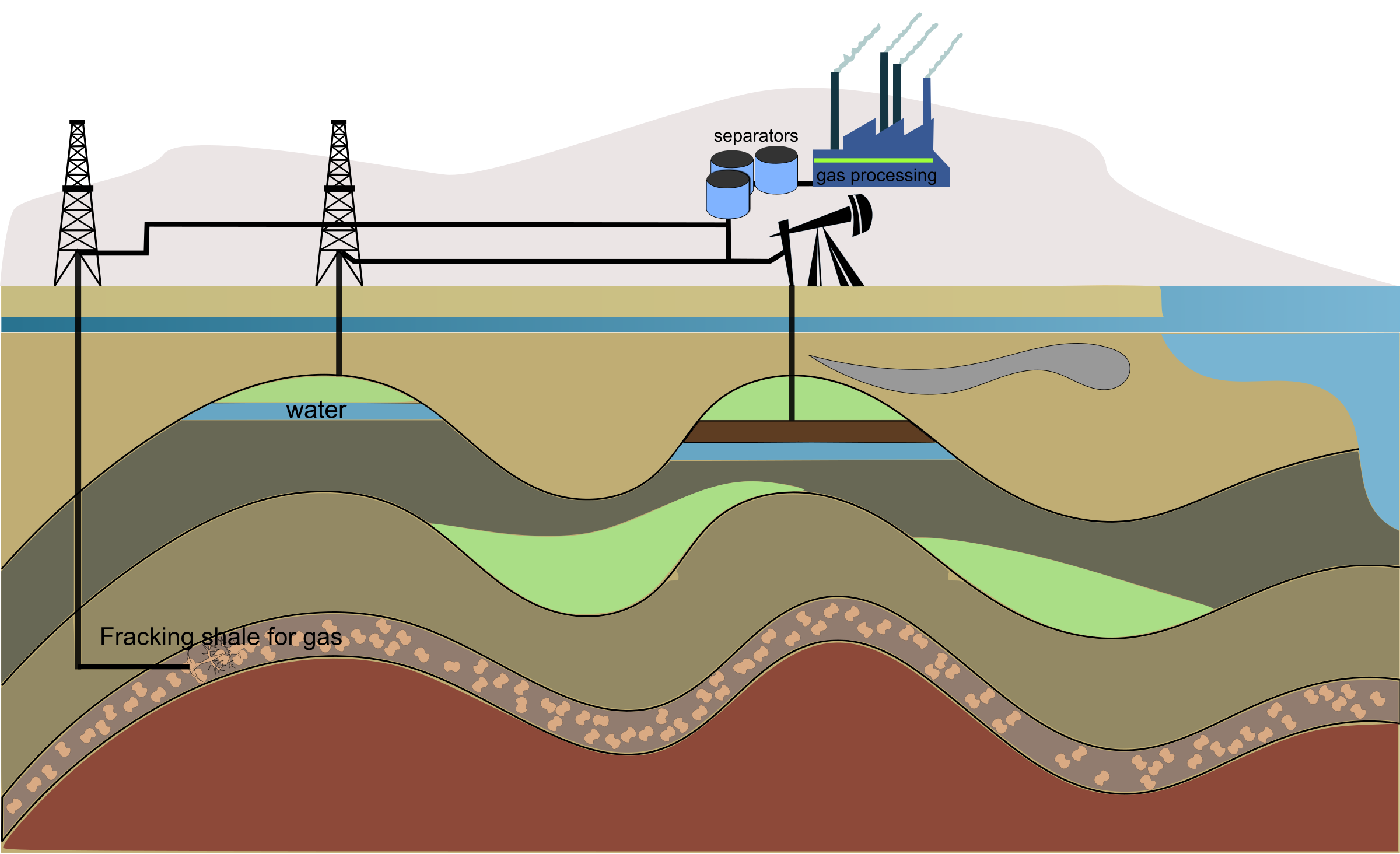 Petroleum drilling in land by vok