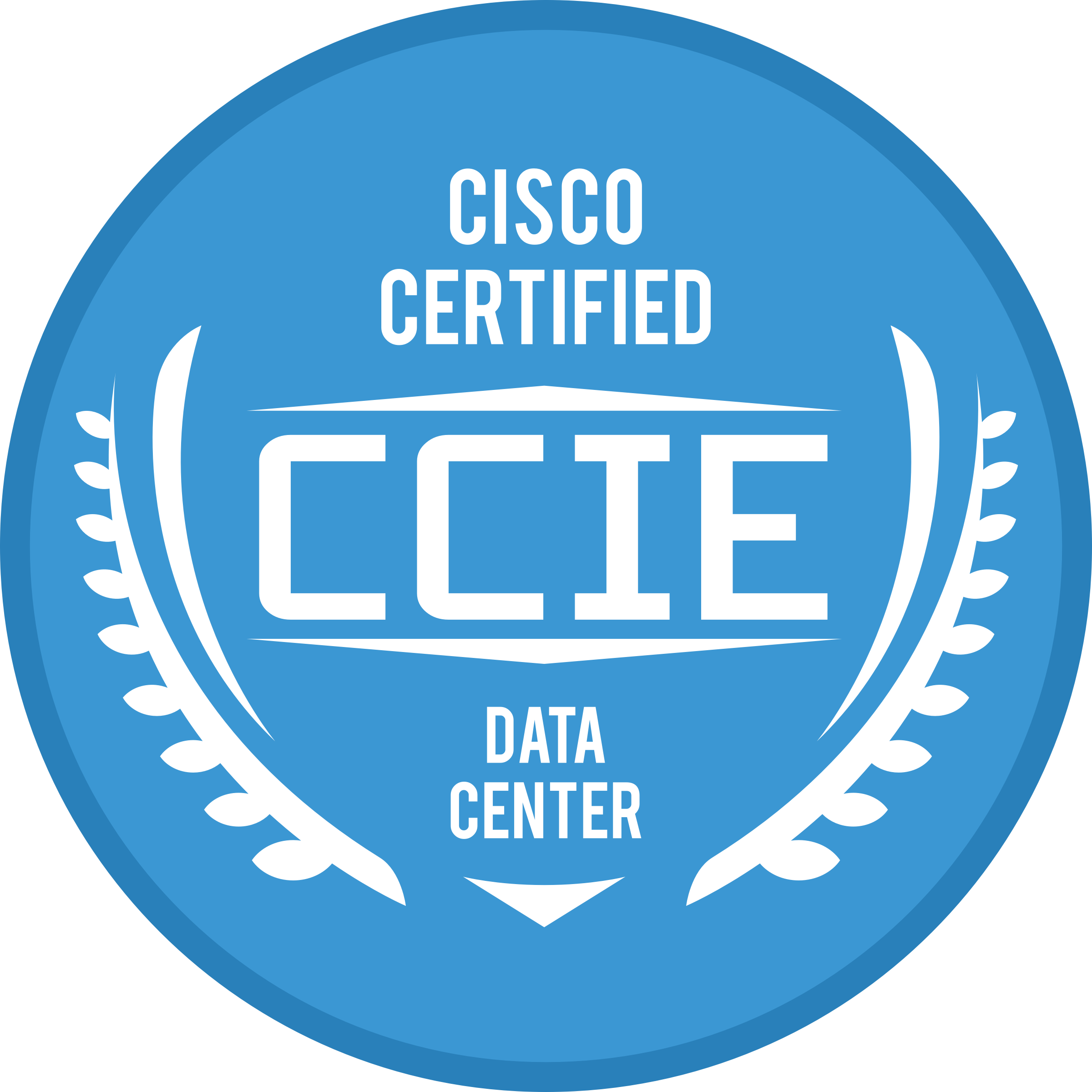 CCIE Data Center by Yudha Agung Pribadi