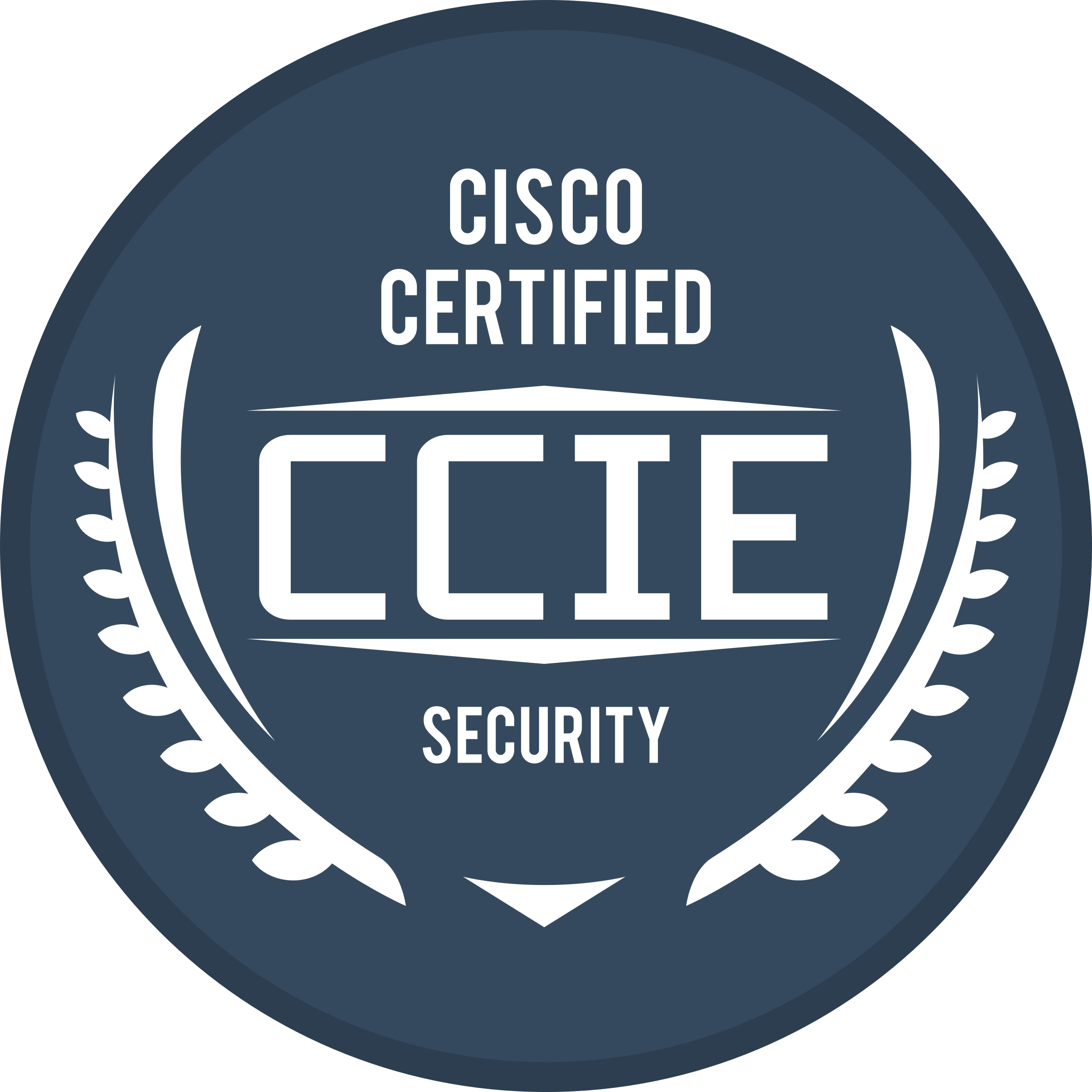 CCIE Security by Yudha Agung Pribadi