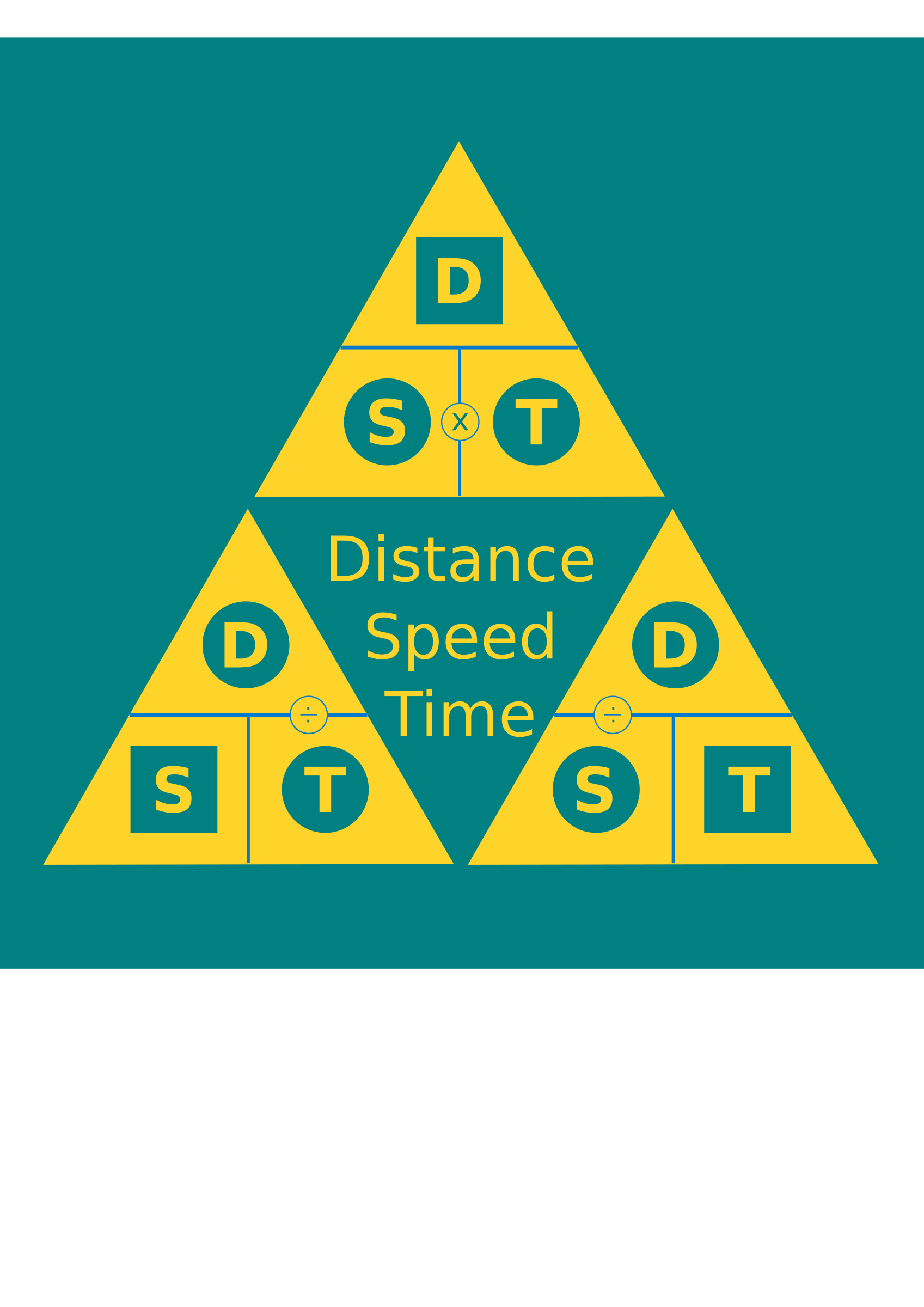 Distance Speed Time by SrrReal