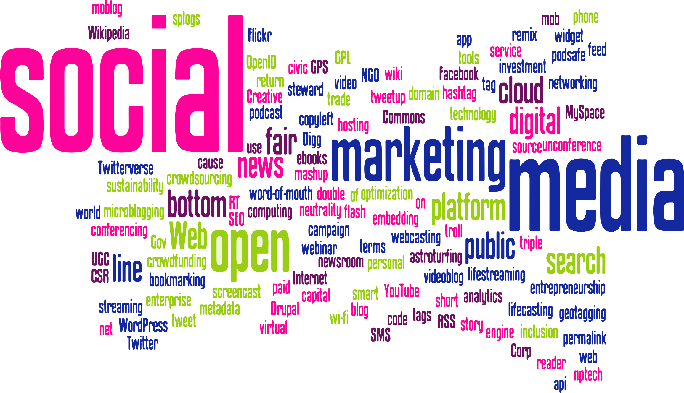 Social Media Word Cloud by GDJ
