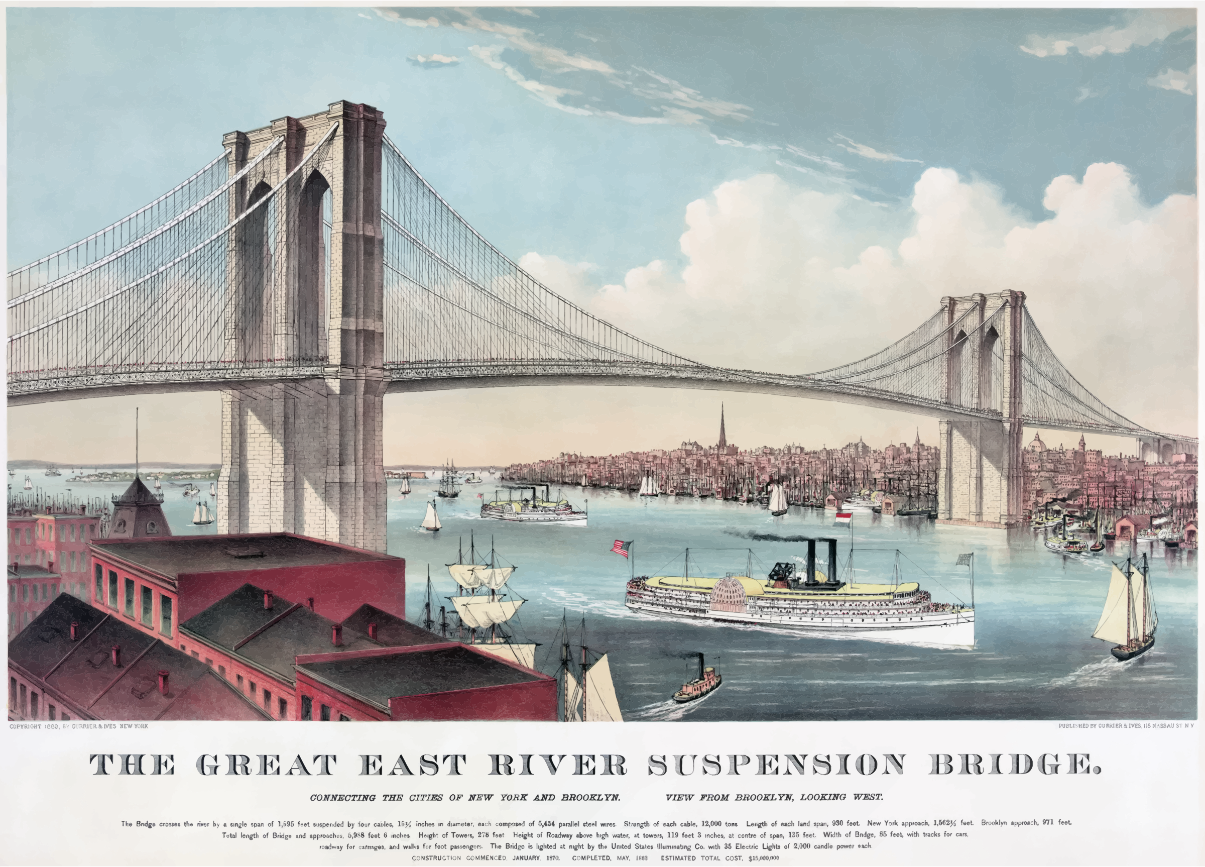 Currier And Ives Brooklyn Bridge by GDJ