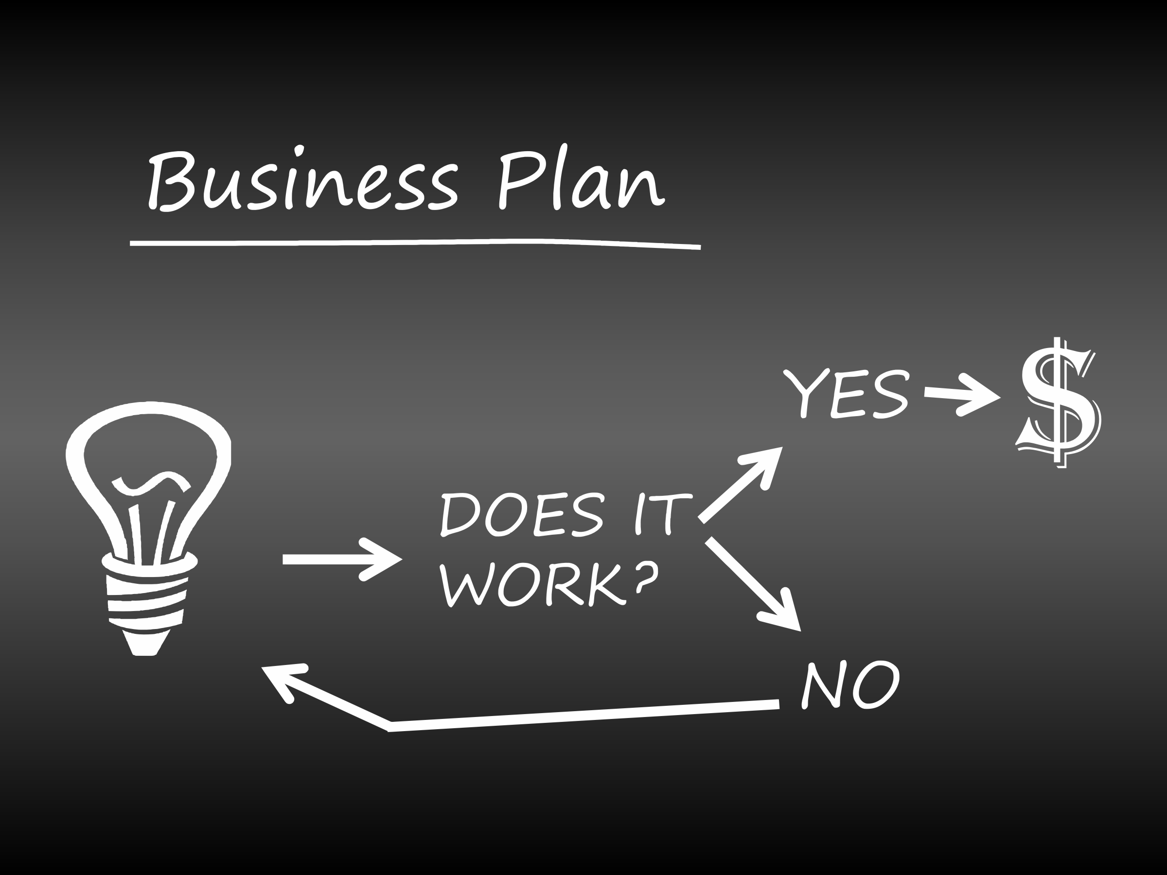 Clipart - Business Plan Flow Chart