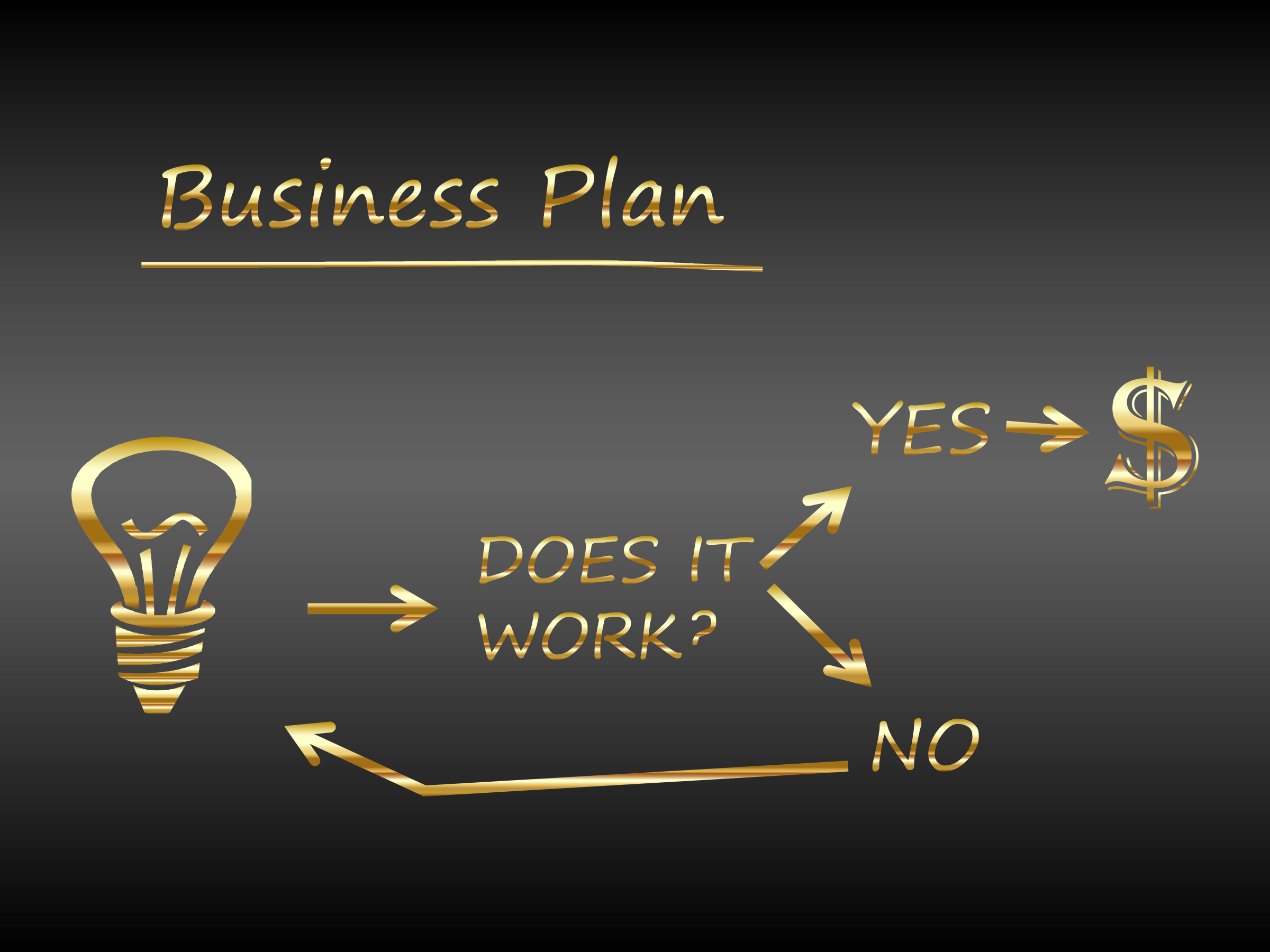 Business Plan Flow Chart Gold Text by GDJ