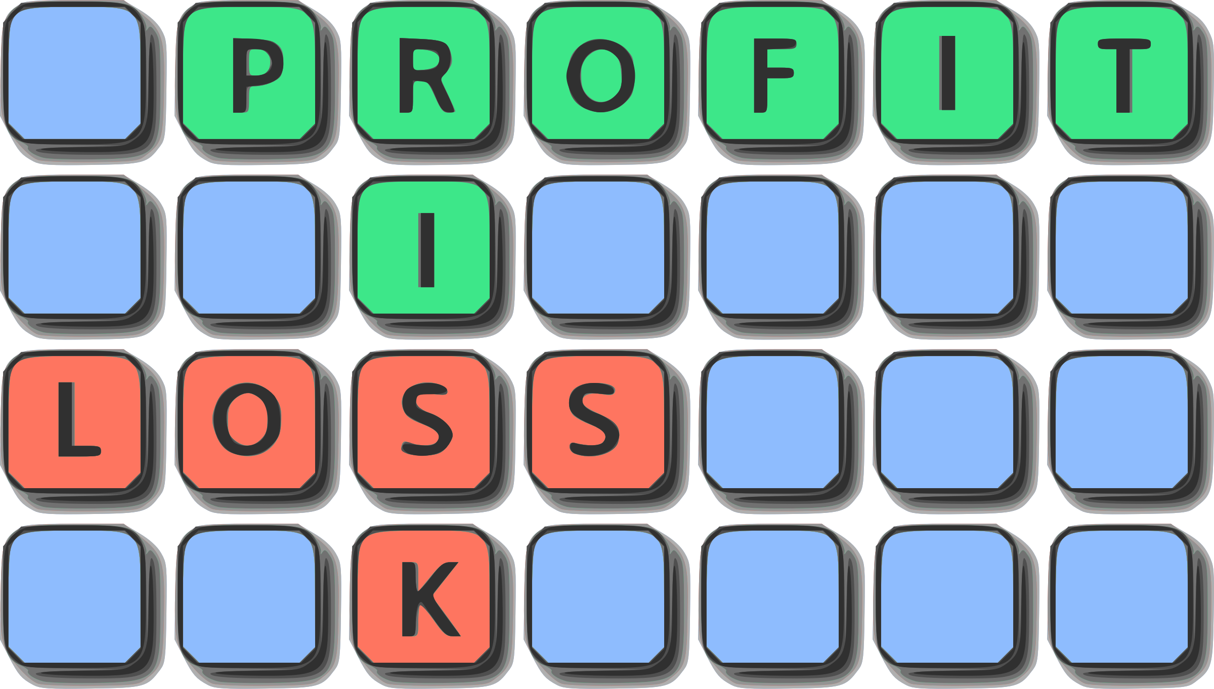 Profit Risk Loss by isaiah658
