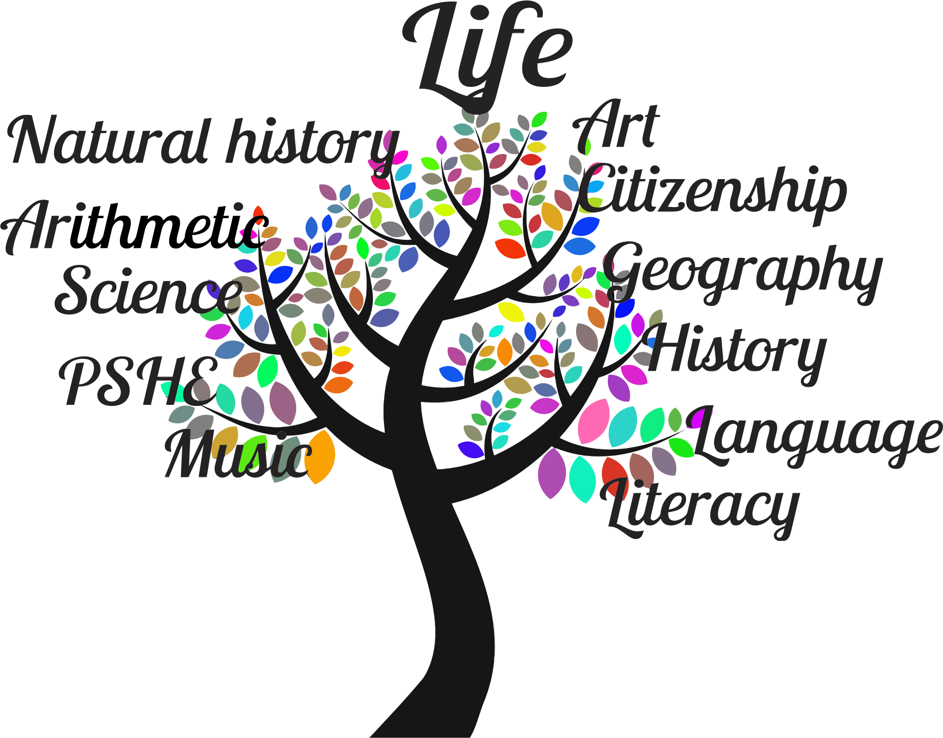 Education Tree Typography by GDJ