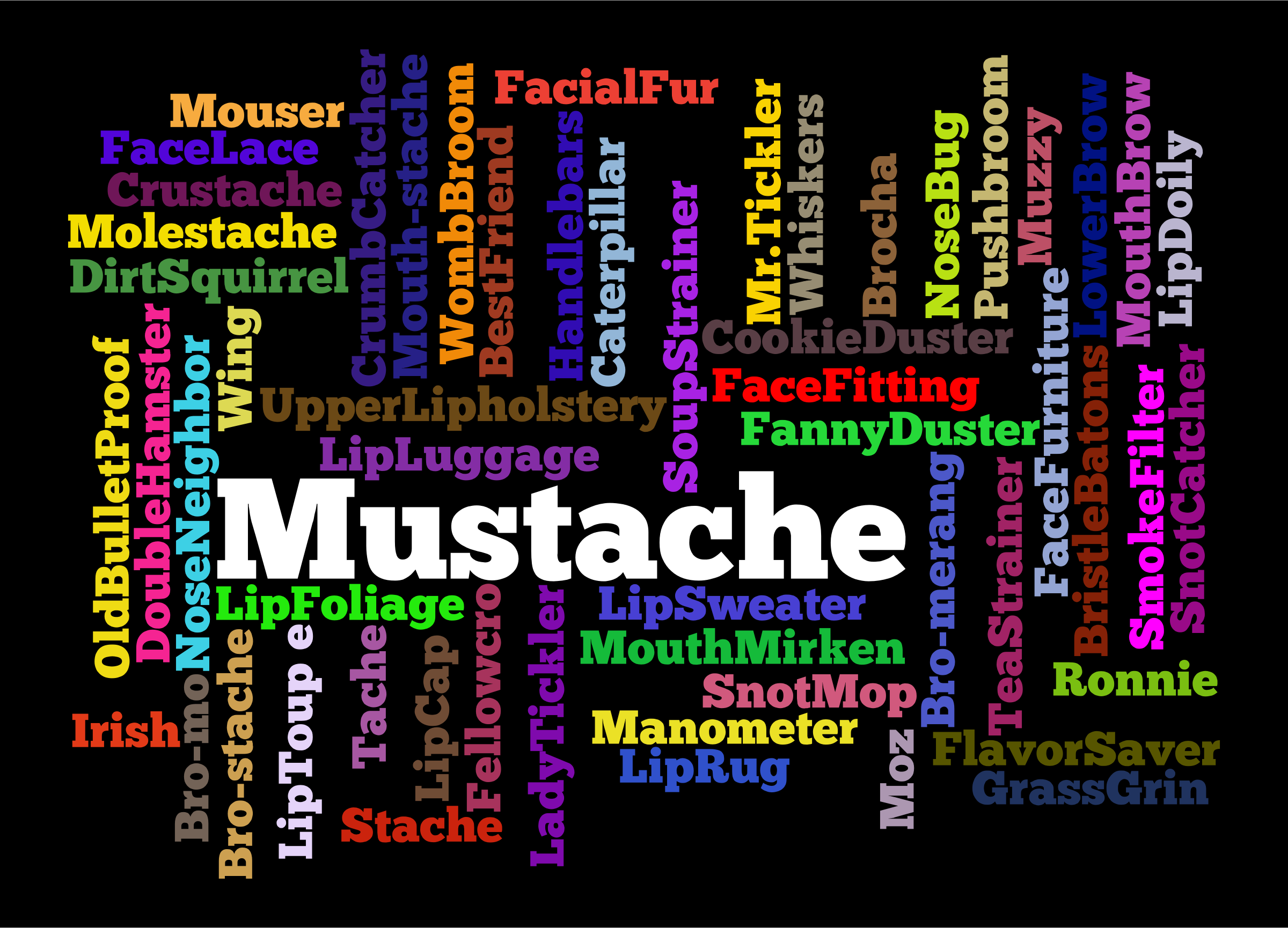 Colorful Mustache Word Cloud With Background by GDJ