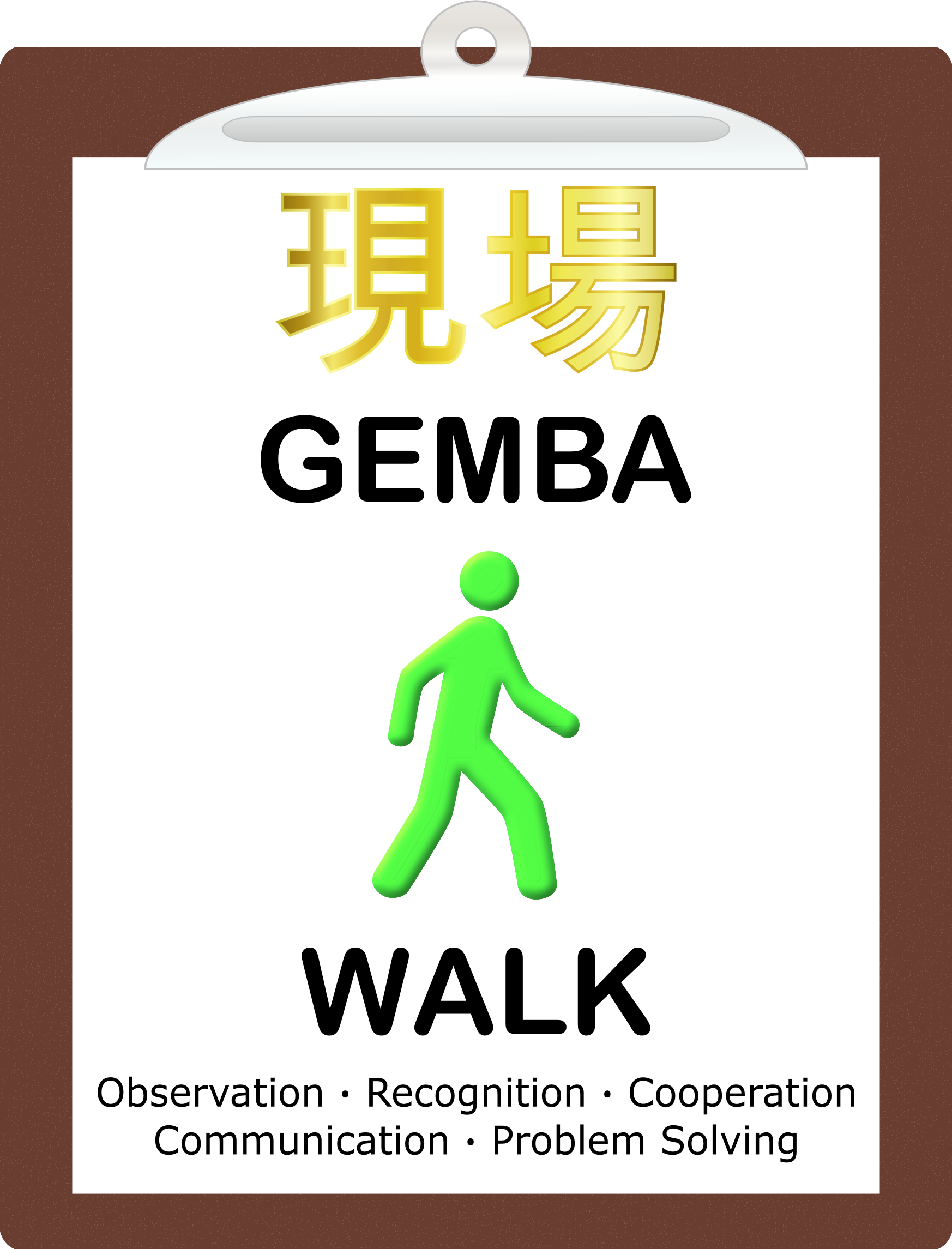 Gemba Walk by Arvin61r58