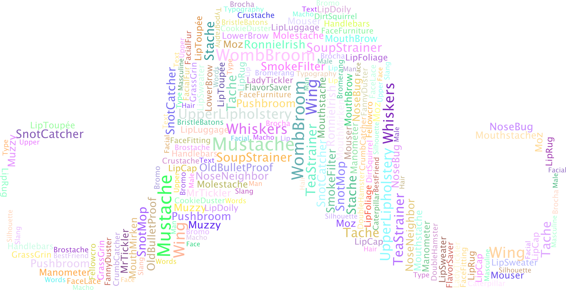 Mustache Word Cloud 2 No Background by GDJ