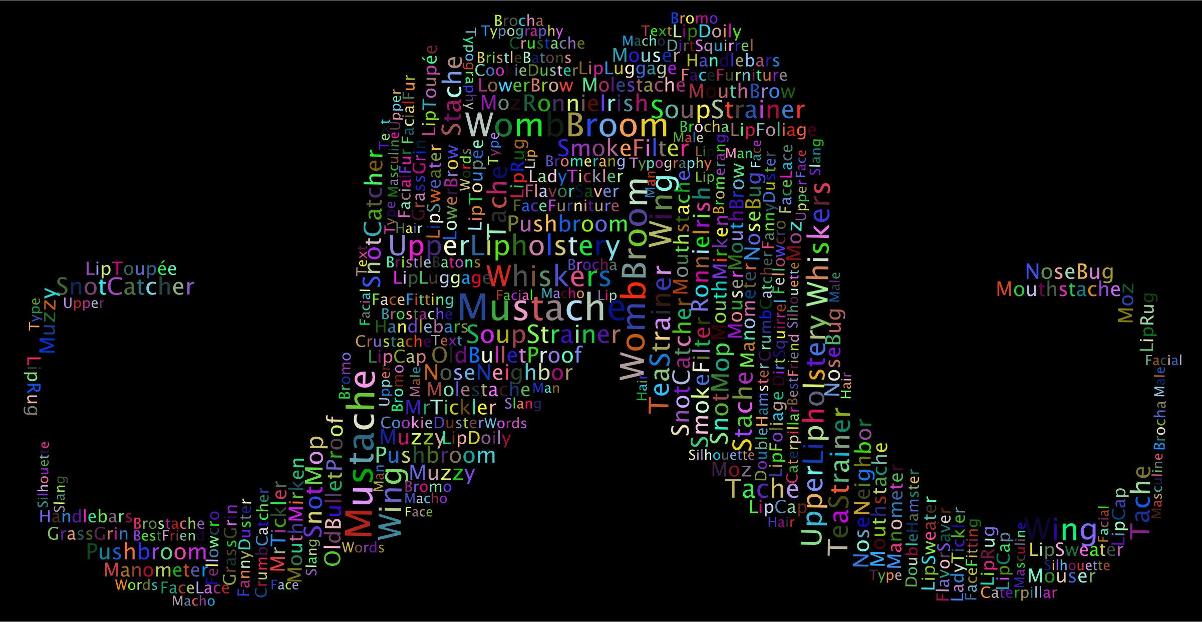 Mustache Word Cloud 2 Variation 2 by GDJ