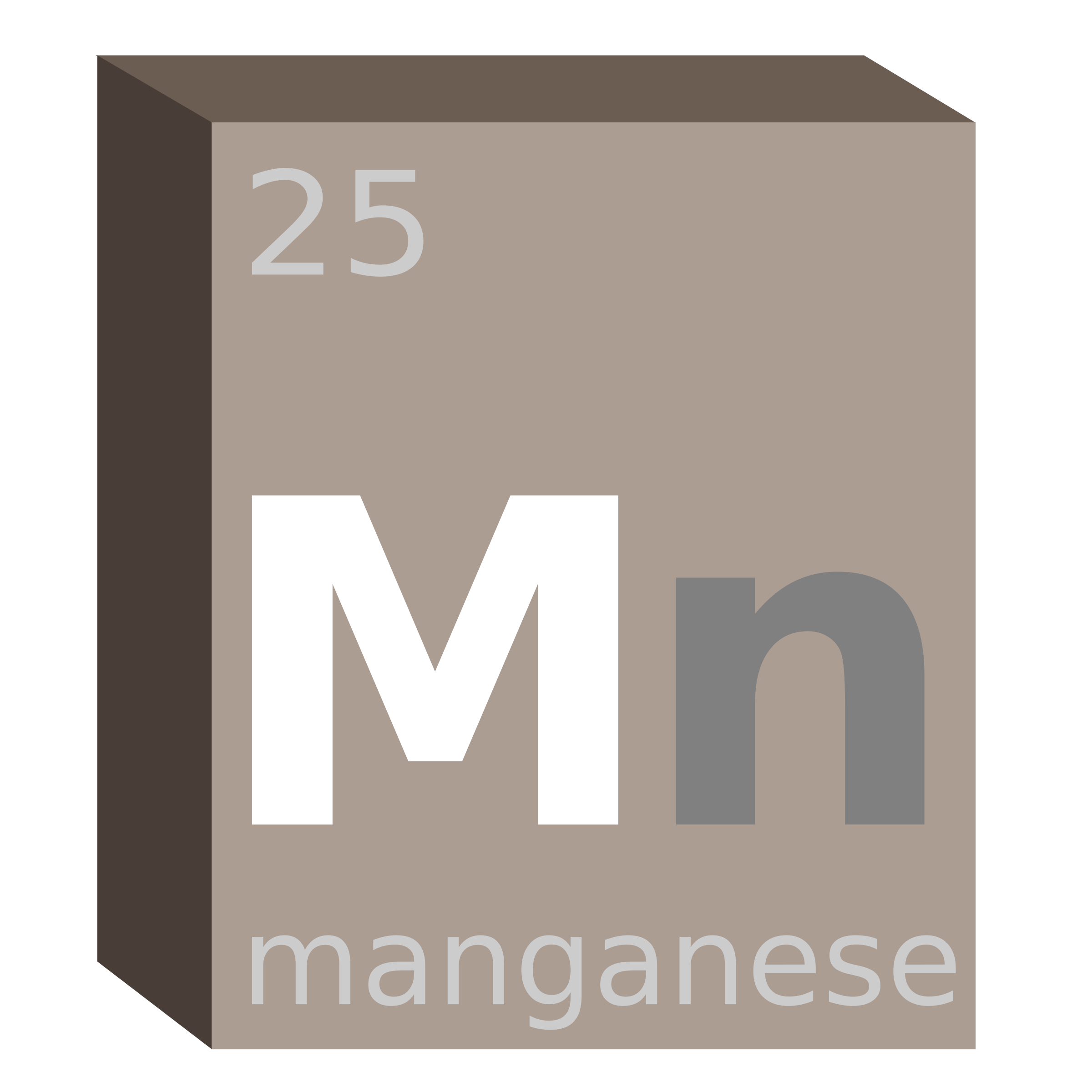 Manganese (Mn) Block- Chemistry by oldifluff