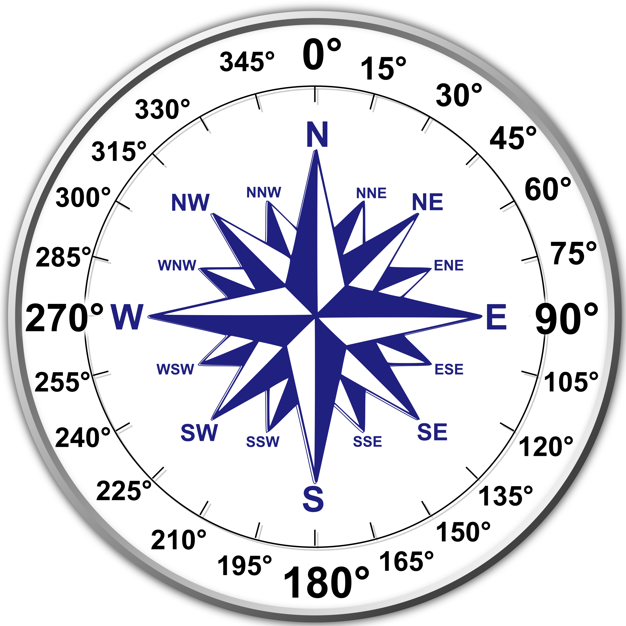Dual Compass Rose by Rfc1394