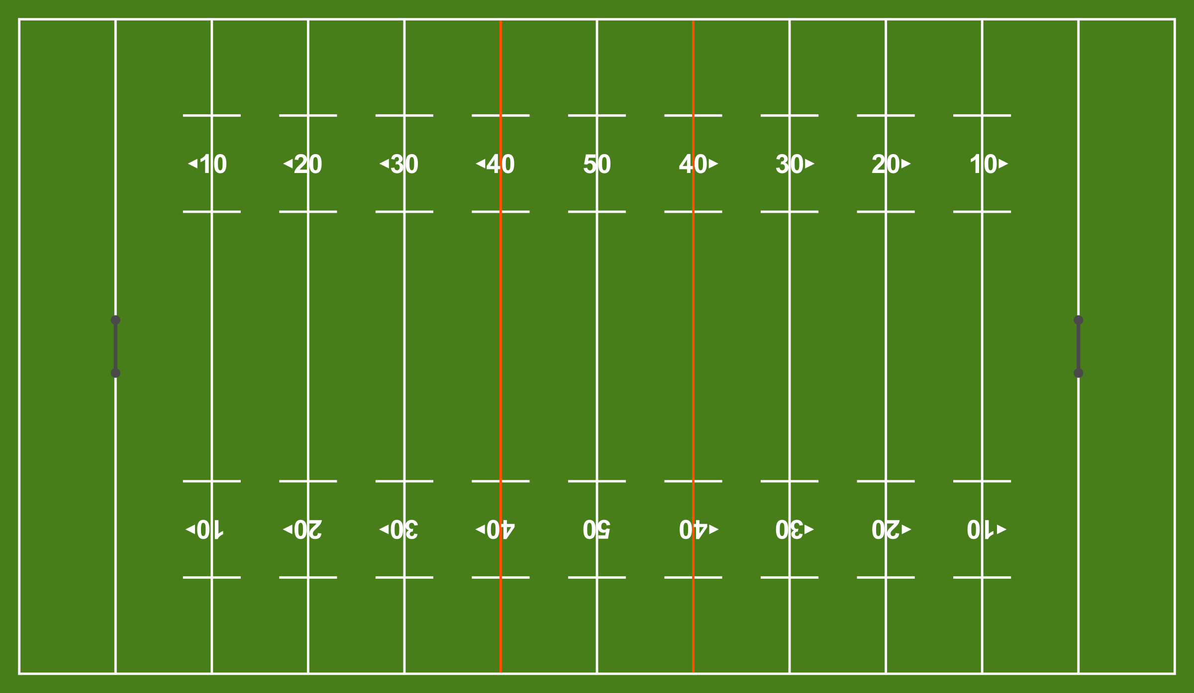 Rugby league pitch by Firkin