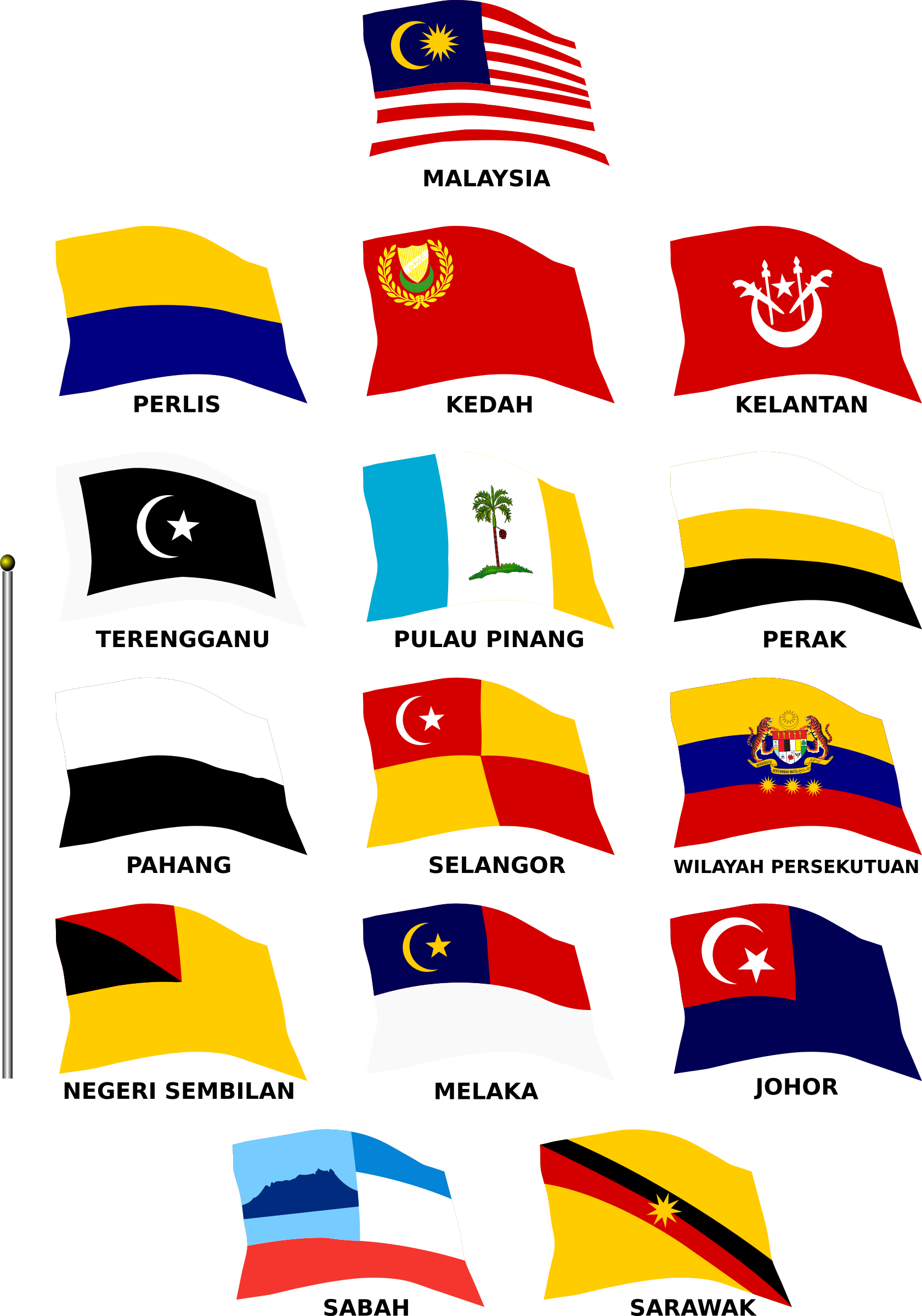 Flying Flags of Malaysia by derkommander0916