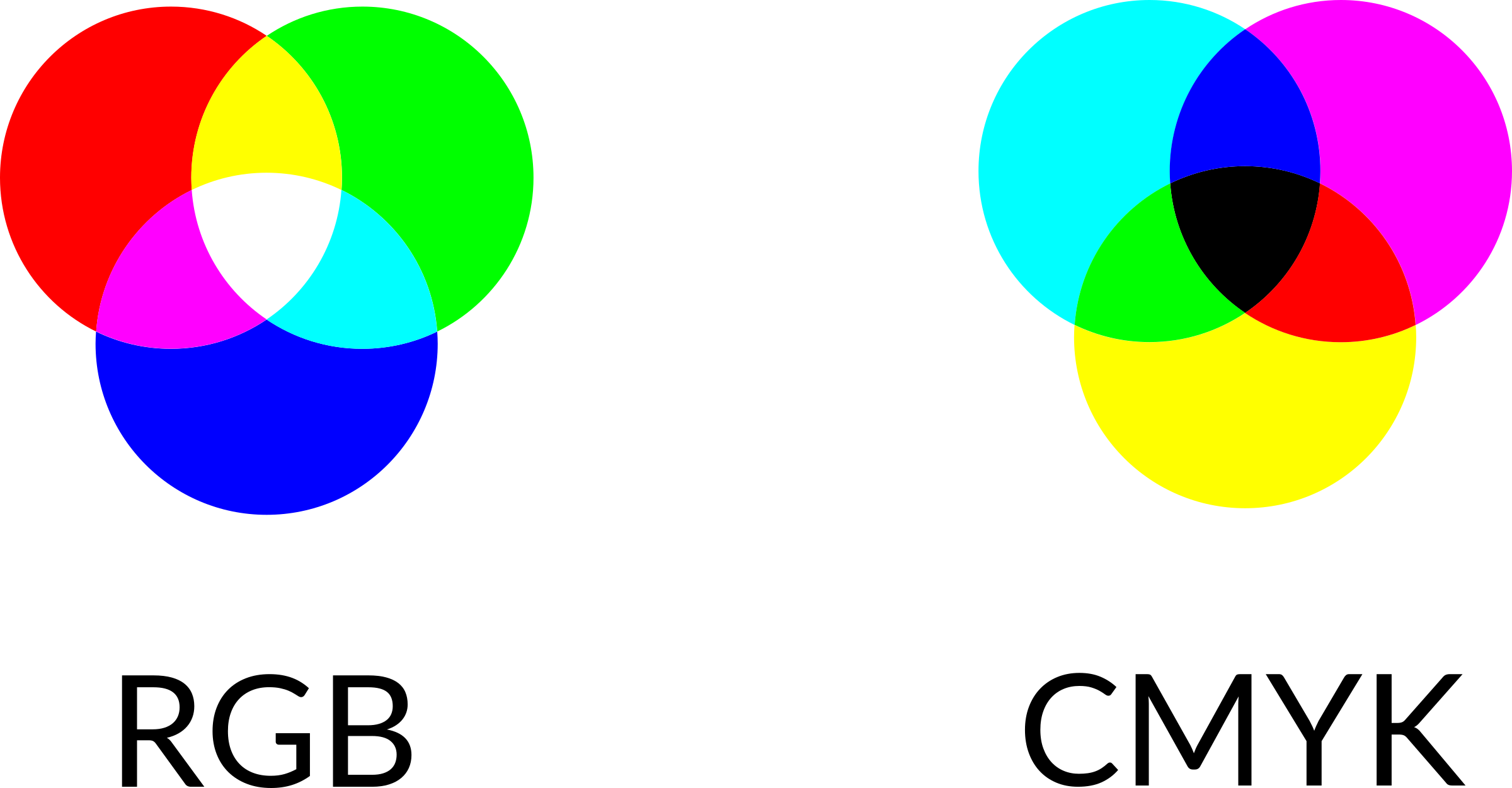 Clipart rgb cmyk big image png pooptronica Choice Image