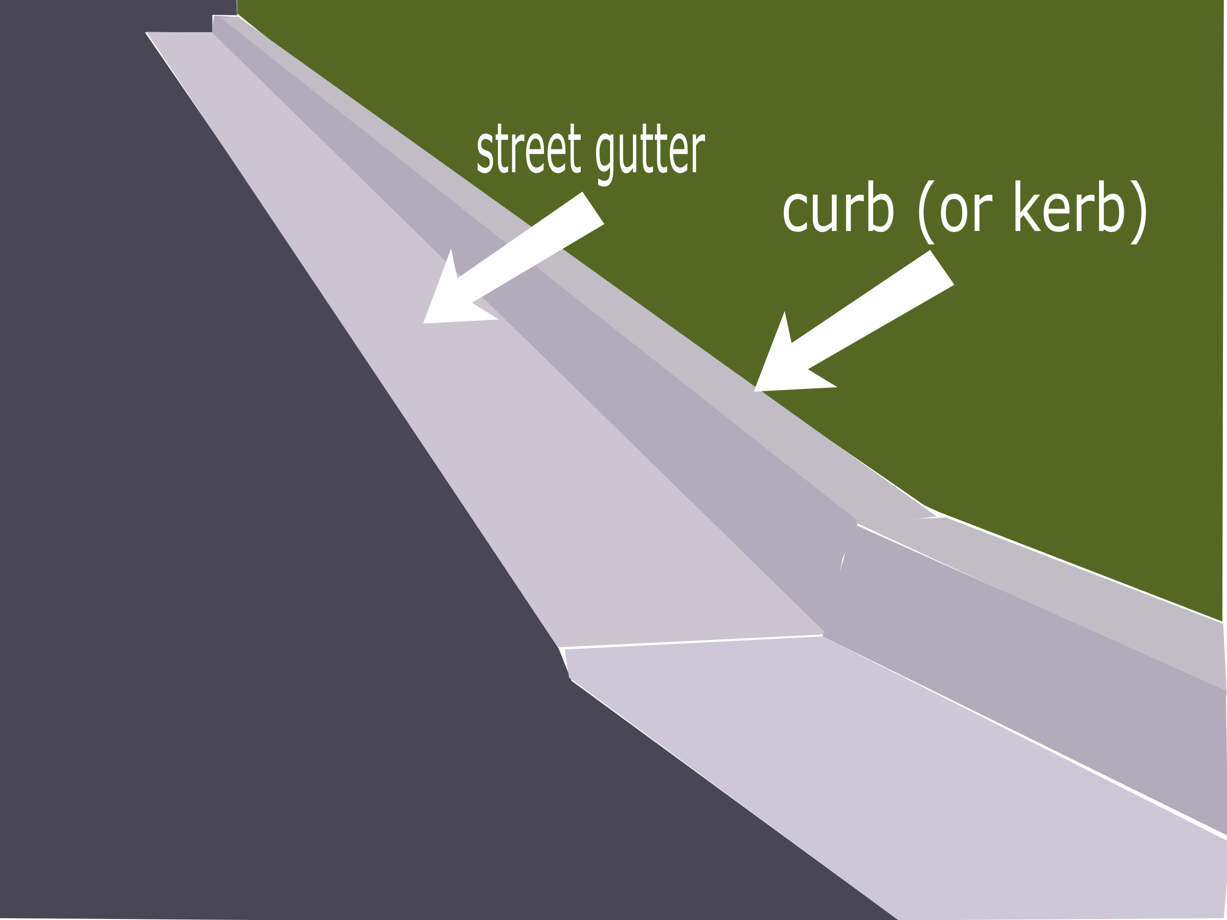 curb and gutter by yamachem